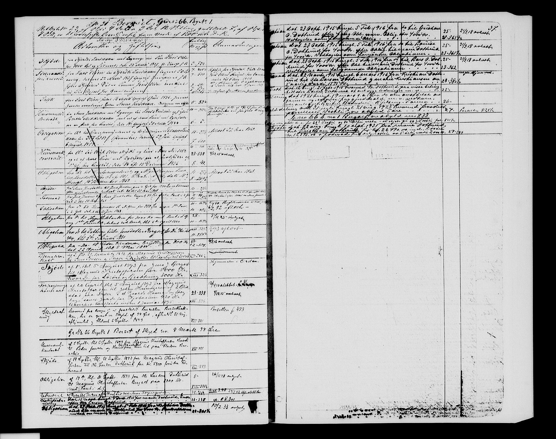 SAH, Sør-Hedmark sorenskriveri, H/Ha/Hac/Hacc/L0001: Panteregister nr. 3.1, 1855-1943, s. 37