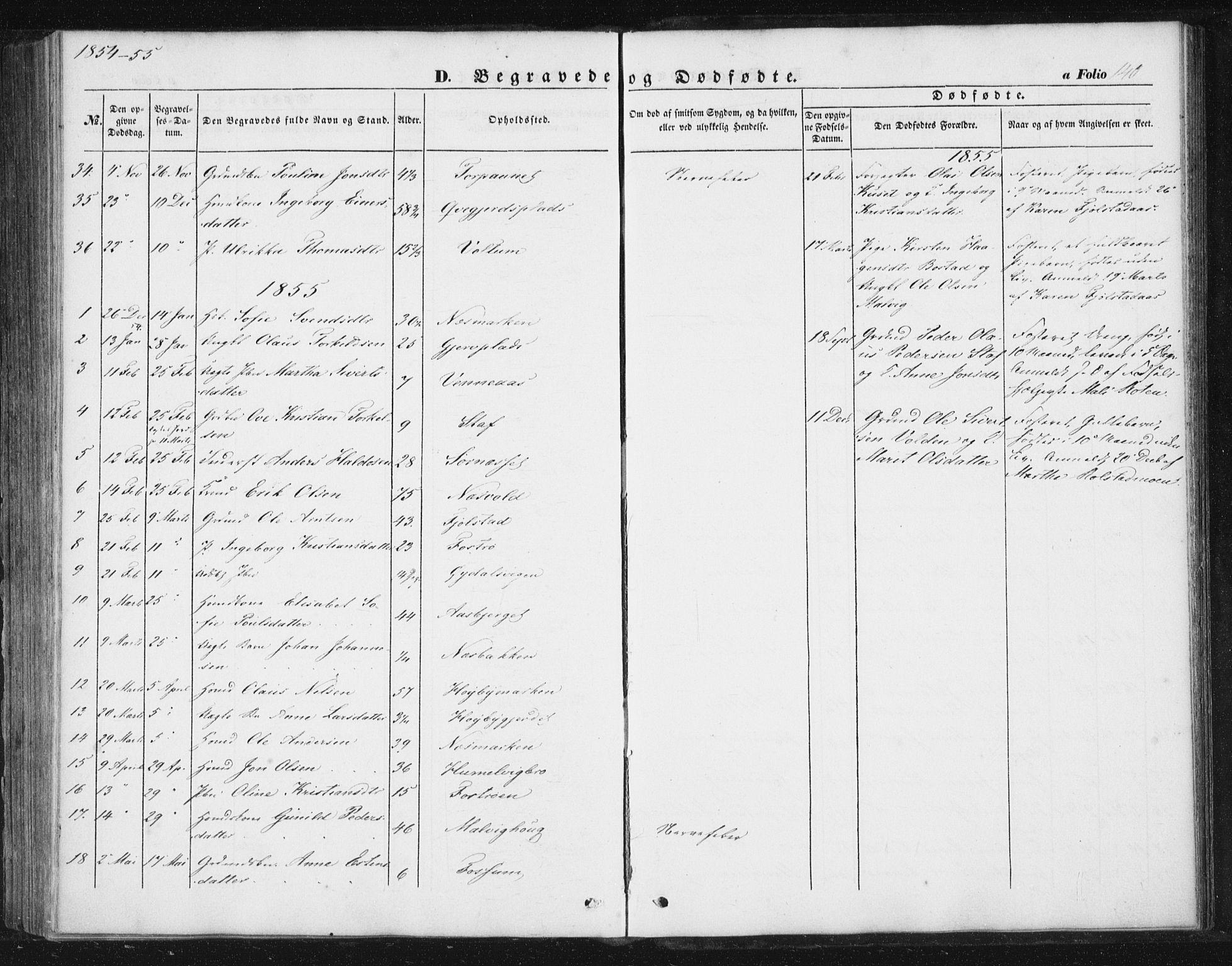 SAT, Ministerialprotokoller, klokkerbøker og fødselsregistre - Sør-Trøndelag, 616/L0407: Ministerialbok nr. 616A04, 1848-1856, s. 140
