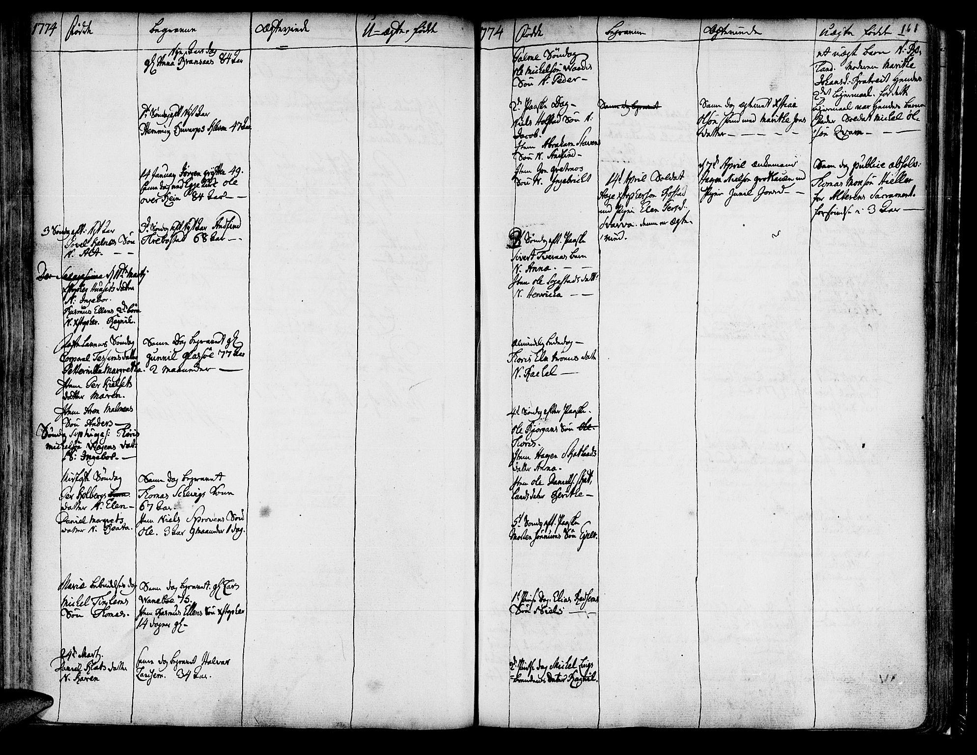 SAT, Ministerialprotokoller, klokkerbøker og fødselsregistre - Nord-Trøndelag, 741/L0385: Ministerialbok nr. 741A01, 1722-1815, s. 161