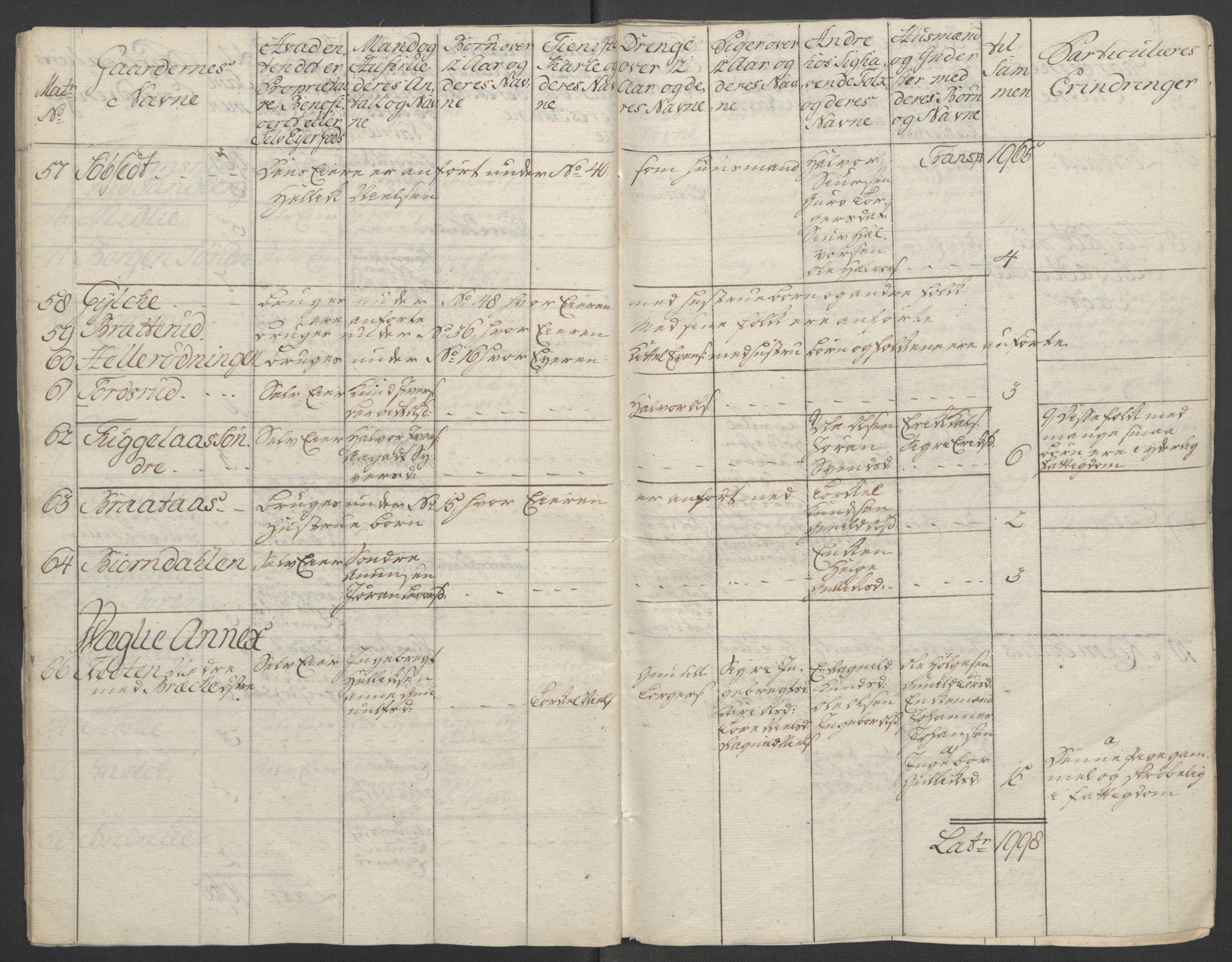 RA, Rentekammeret inntil 1814, Reviderte regnskaper, Fogderegnskap, R24/L1672: Ekstraskatten Numedal og Sandsvær, 1762-1767, s. 52