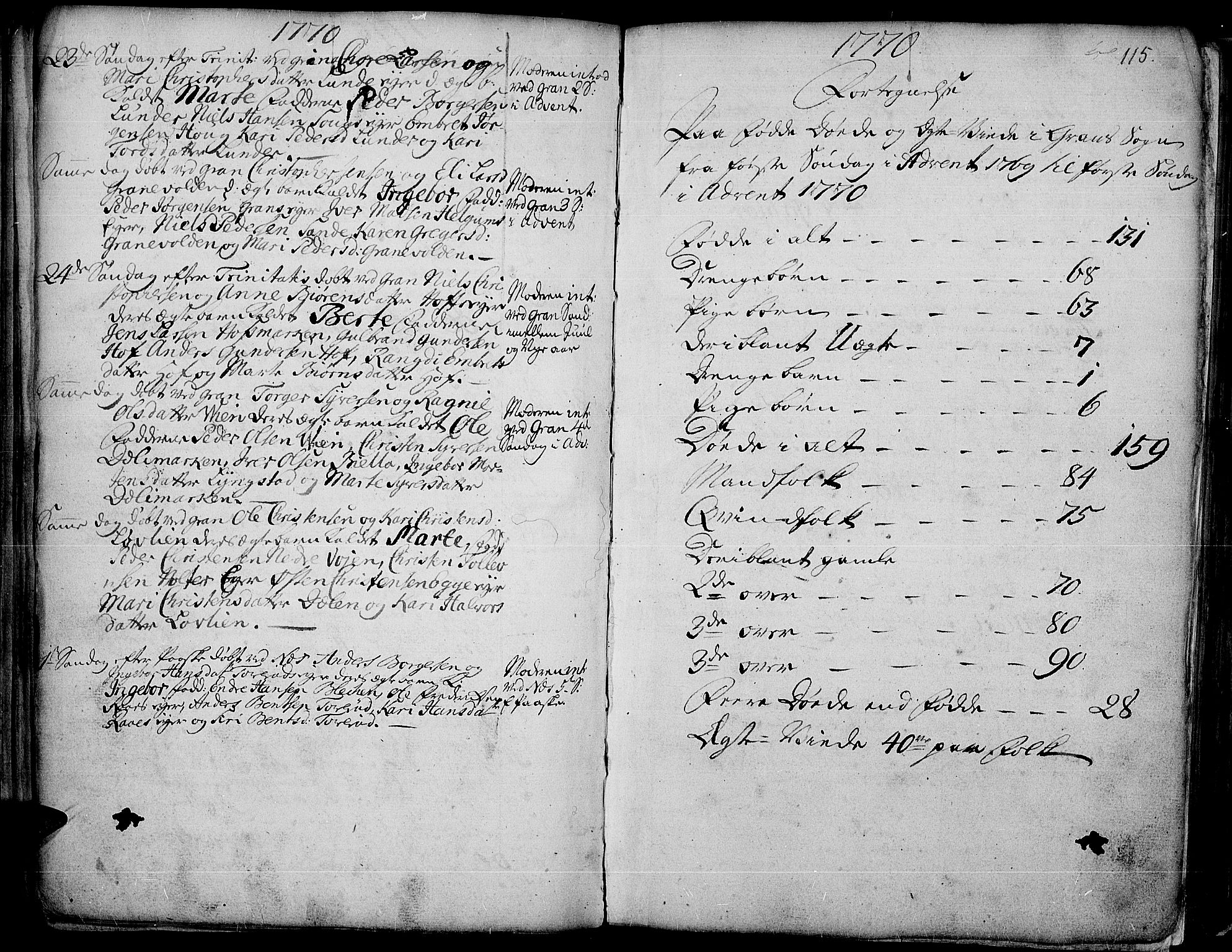SAH, Gran prestekontor, Ministerialbok nr. 4, 1759-1775, s. 115