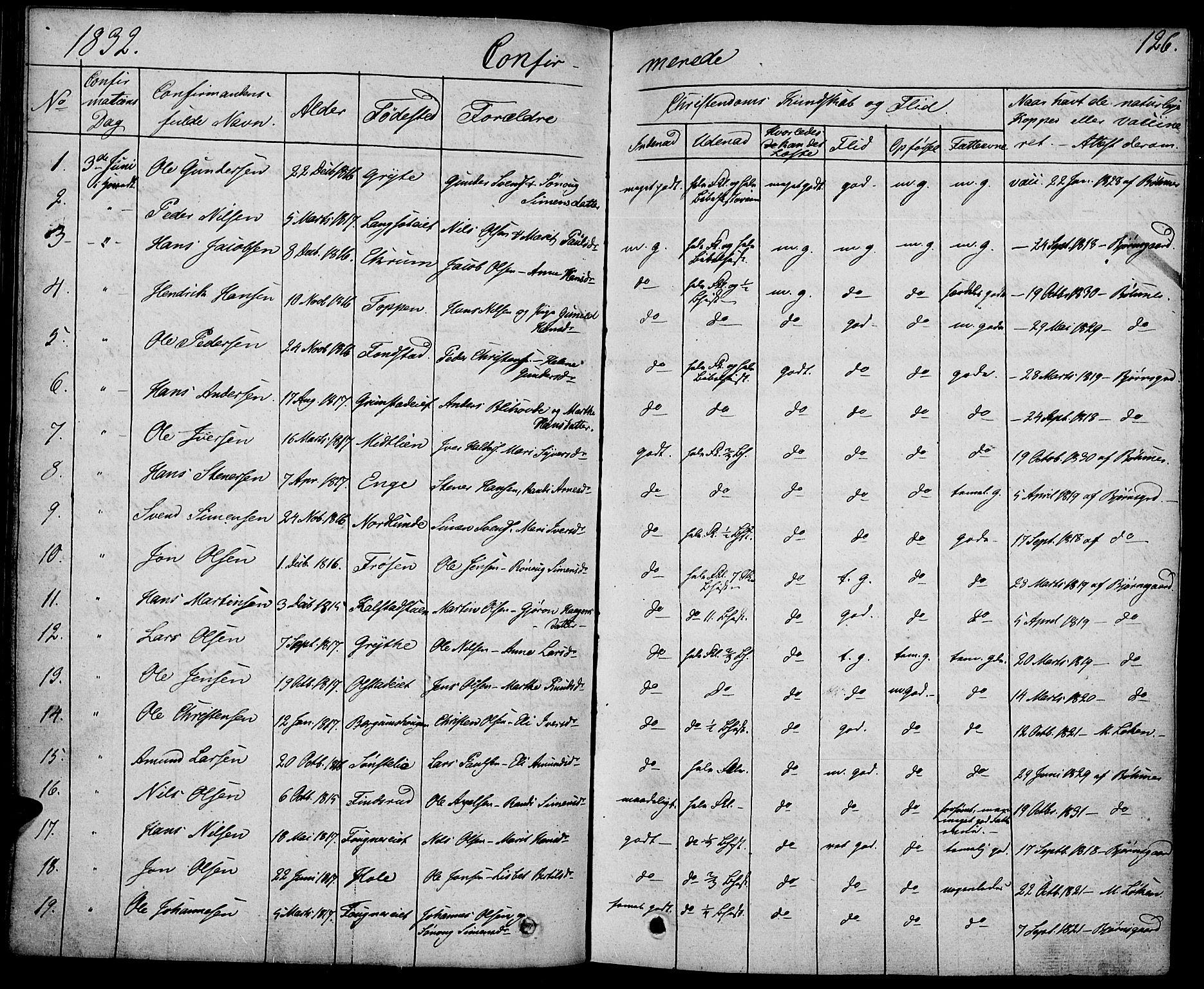 SAH, Gausdal prestekontor, Ministerialbok nr. 6, 1830-1839, s. 126