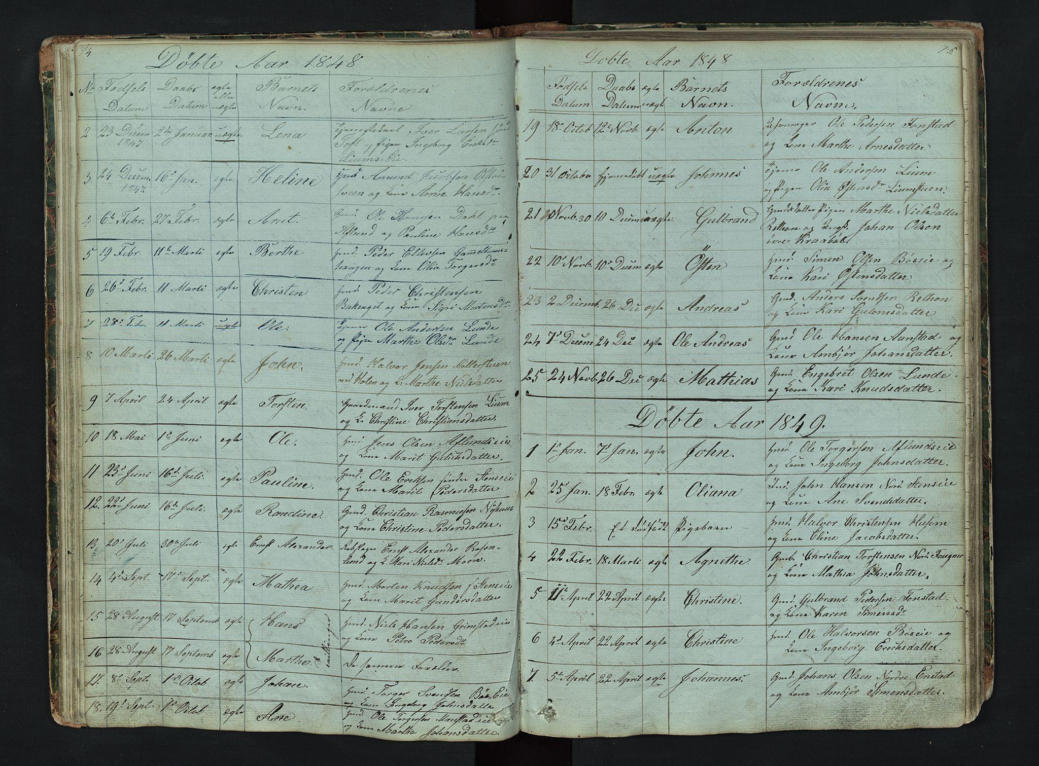 SAH, Gausdal prestekontor, Klokkerbok nr. 6, 1846-1893, s. 74-75