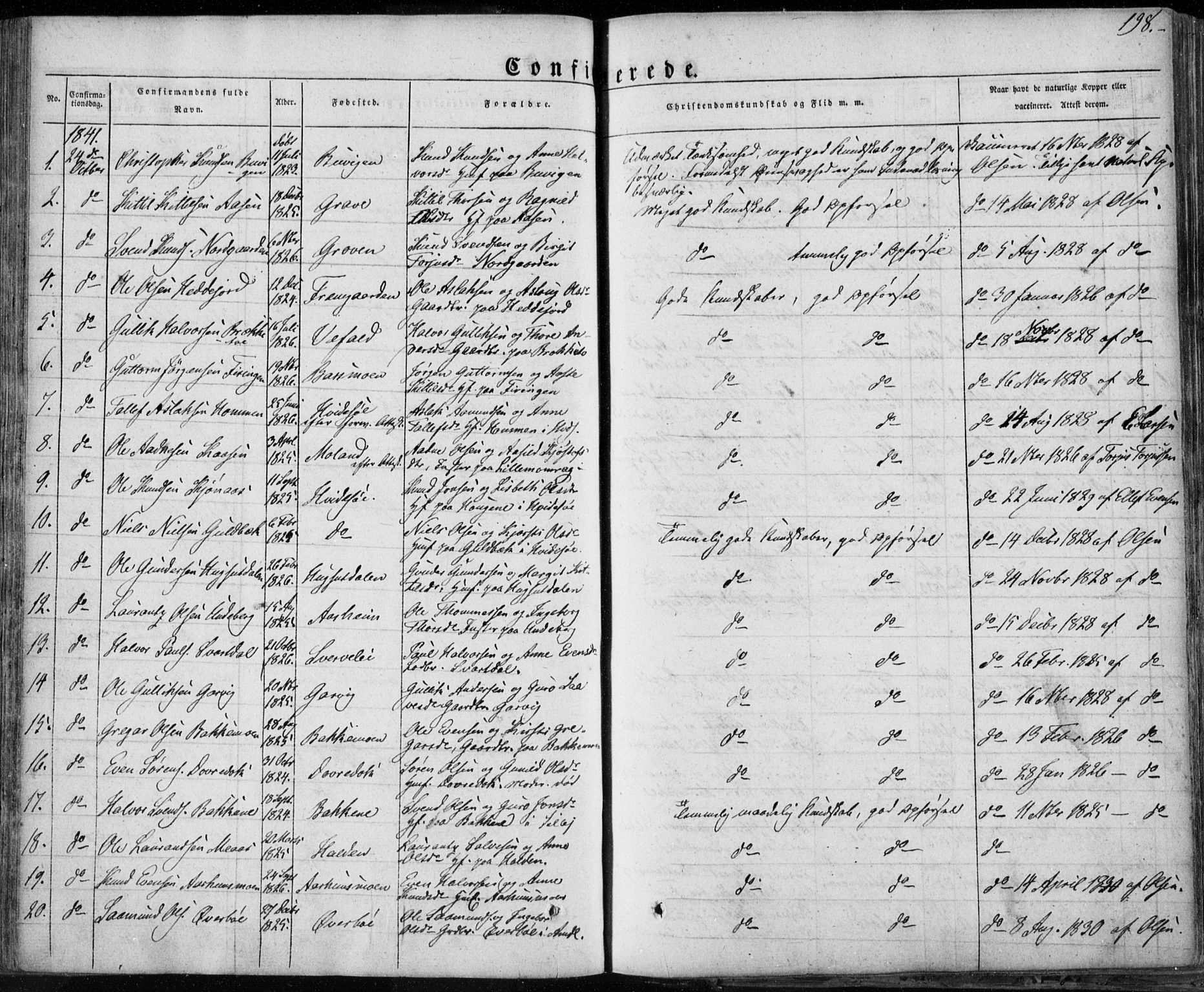 SAKO, Seljord kirkebøker, F/Fa/L0011: Ministerialbok nr. I 11, 1831-1849, s. 198
