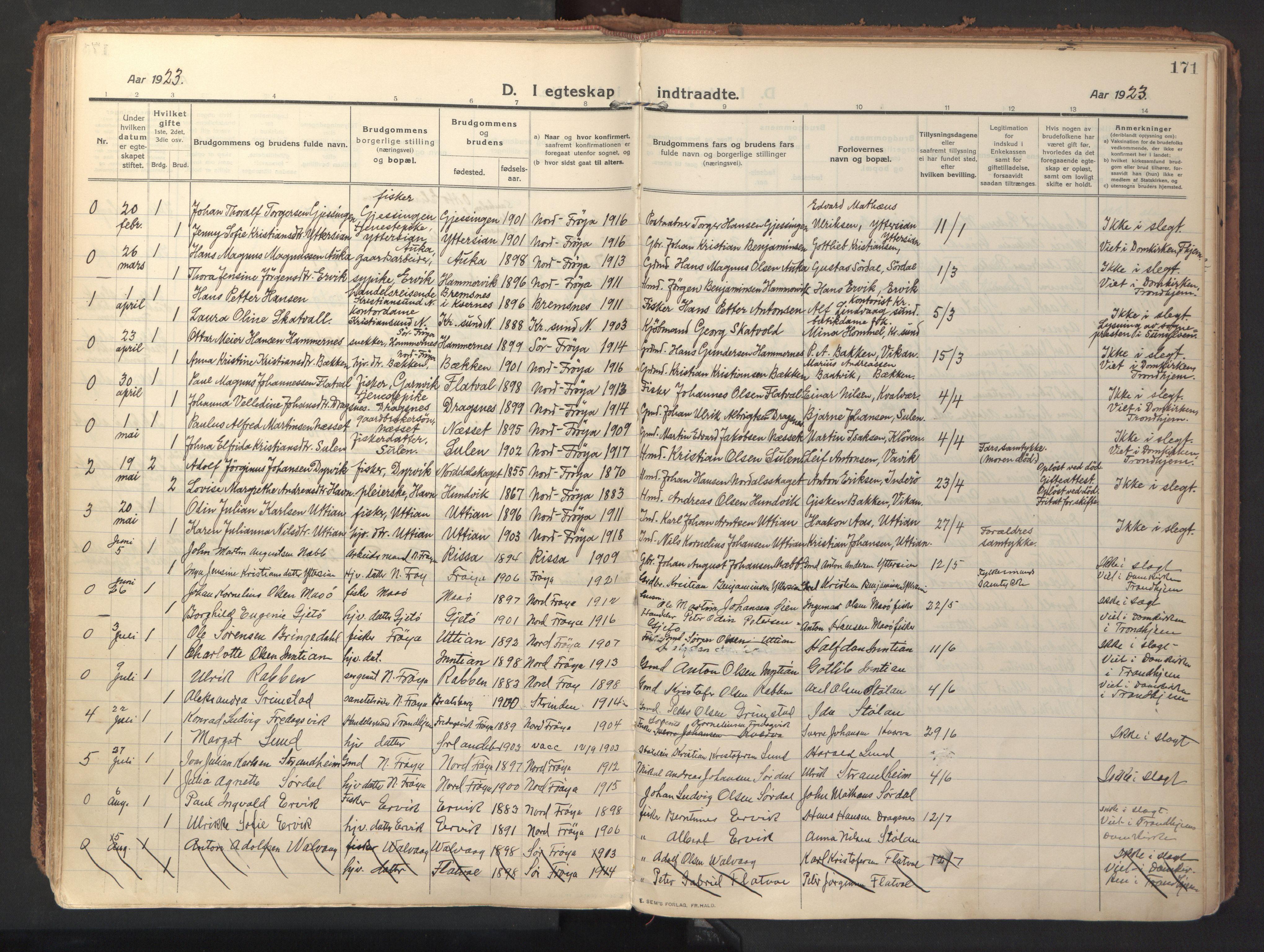 SAT, Ministerialprotokoller, klokkerbøker og fødselsregistre - Sør-Trøndelag, 640/L0581: Ministerialbok nr. 640A06, 1910-1924, s. 171