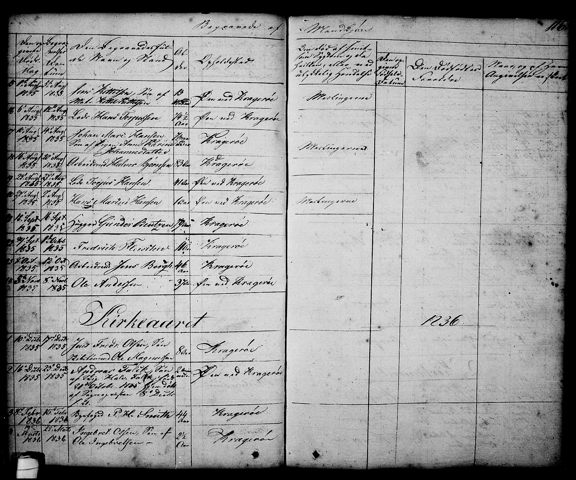 SAKO, Kragerø kirkebøker, G/Ga/L0003: Klokkerbok nr. 3, 1832-1852, s. 116