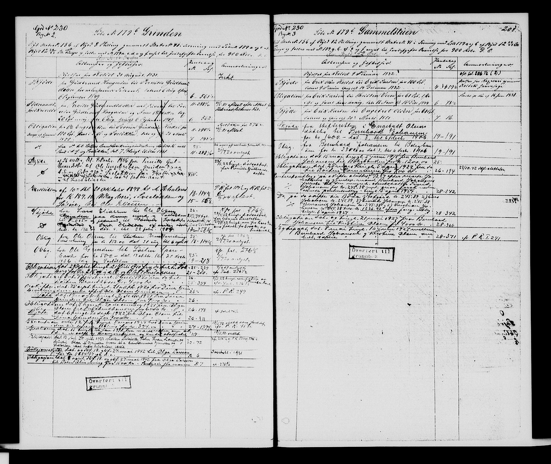 SAH, Sør-Hedmark sorenskriveri, H/Ha/Hac/Hacc/L0001: Panteregister nr. 3.1, 1855-1943, s. 208