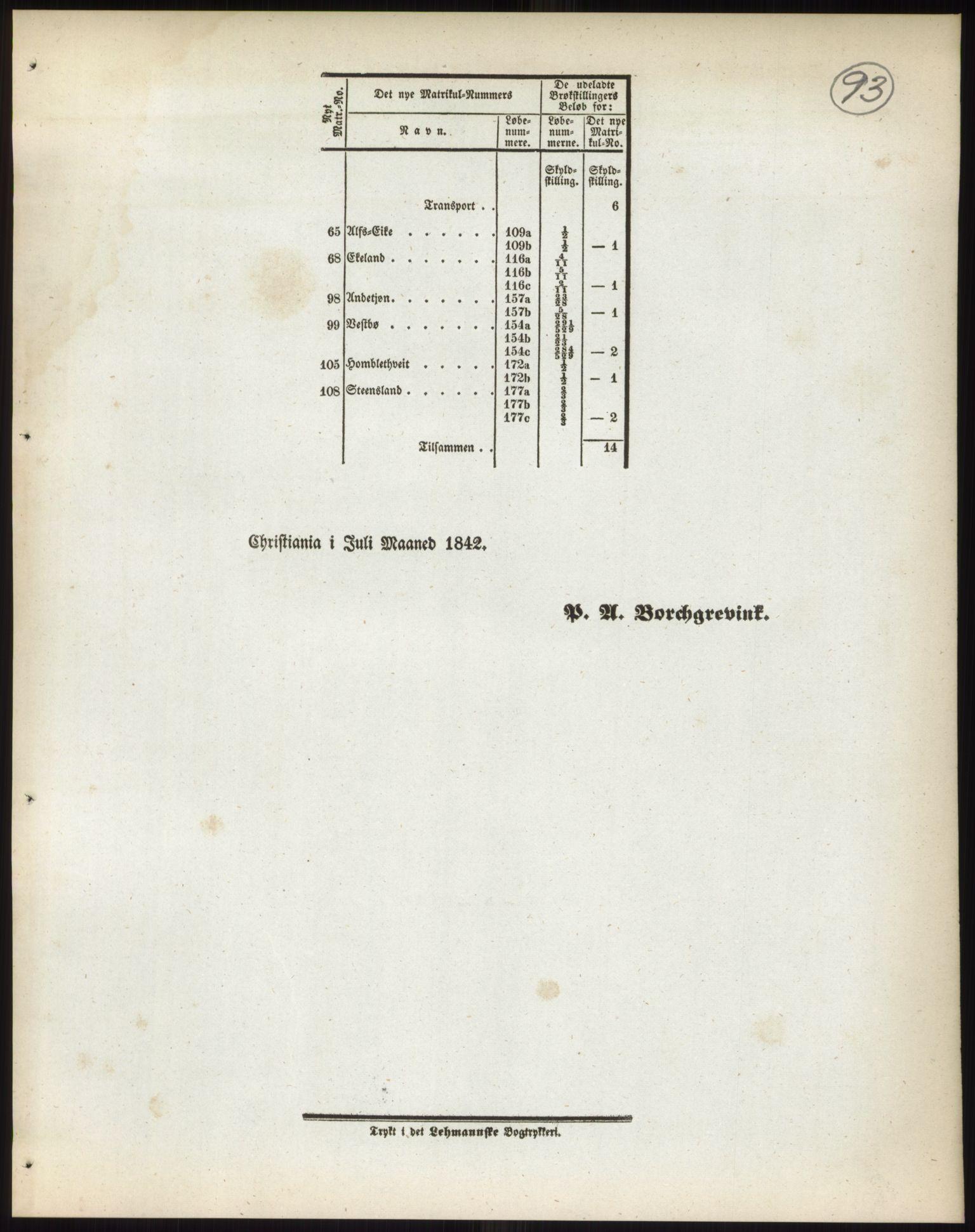PUBL, Andre publikasjoner, -/Bind 10: Stavanger amt, 1838, s. 143