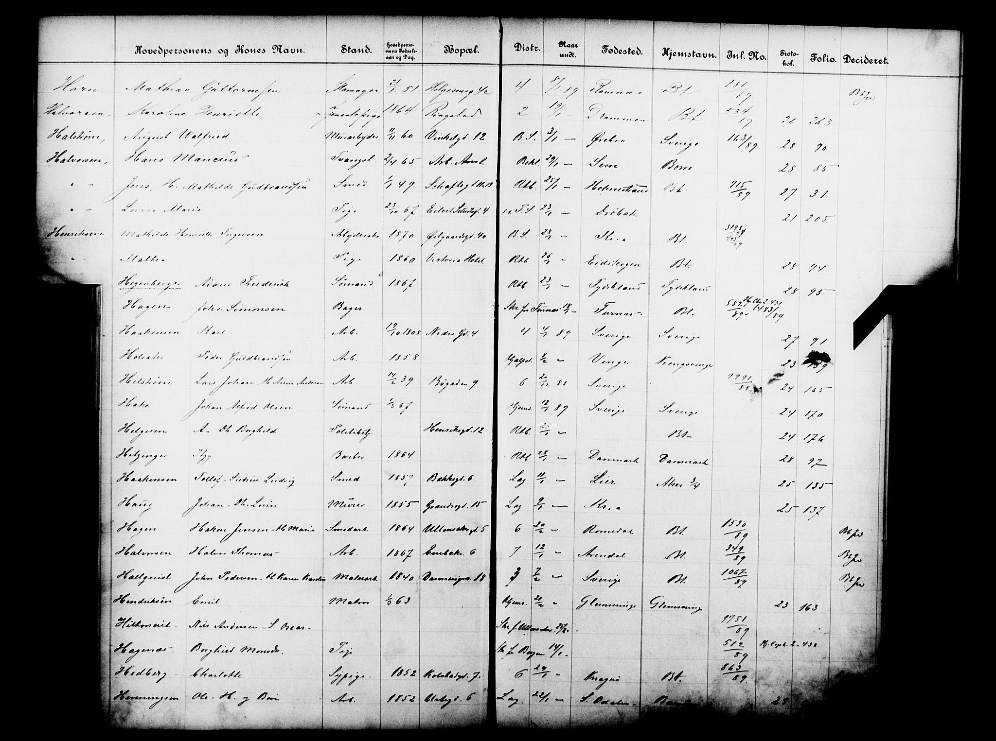 OBA, Fattigvesenet, Fb/L0009: Hjemstavnsregister, 1889, s. 55