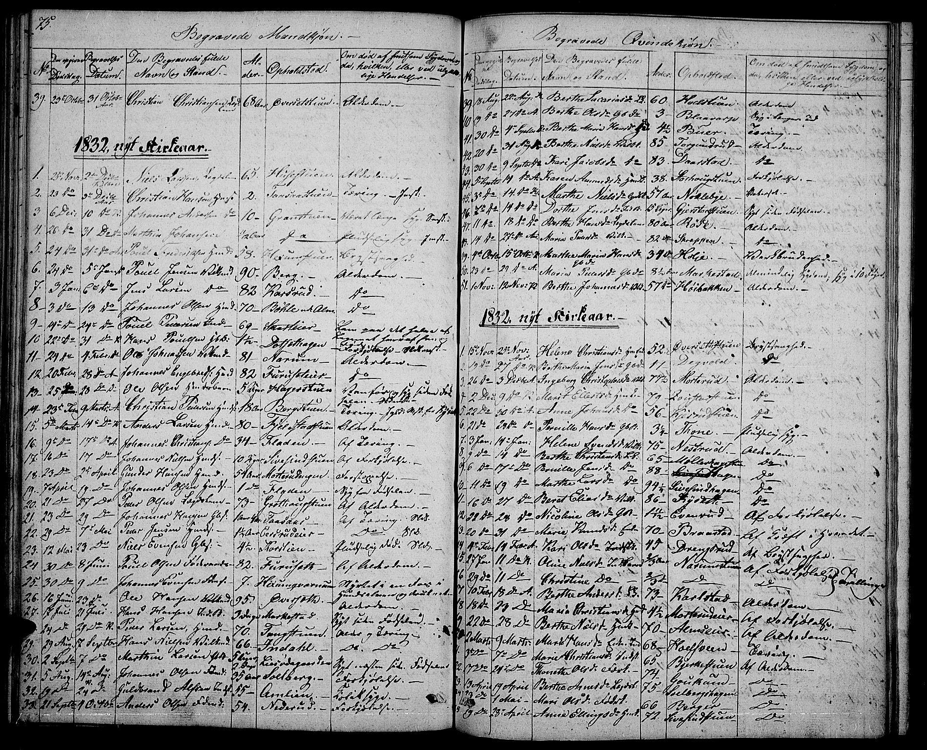 SAH, Vestre Toten prestekontor, H/Ha/Hab/L0001: Klokkerbok nr. 1, 1830-1836, s. 75