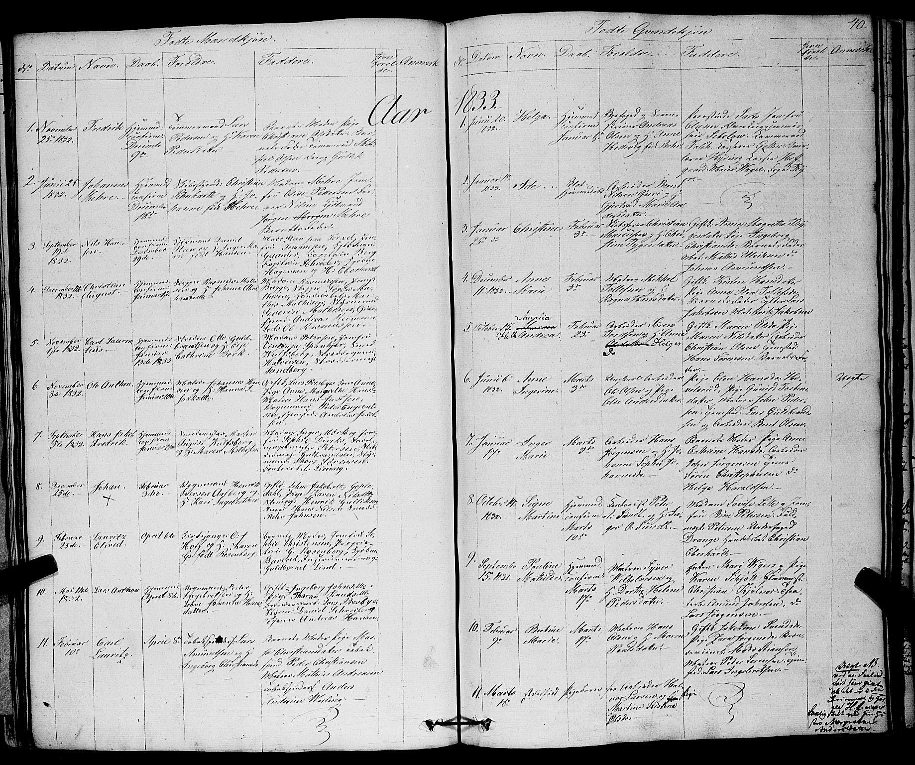 SAKO, Larvik kirkebøker, F/Fa/L0002: Ministerialbok nr. I 2, 1825-1847, s. 40