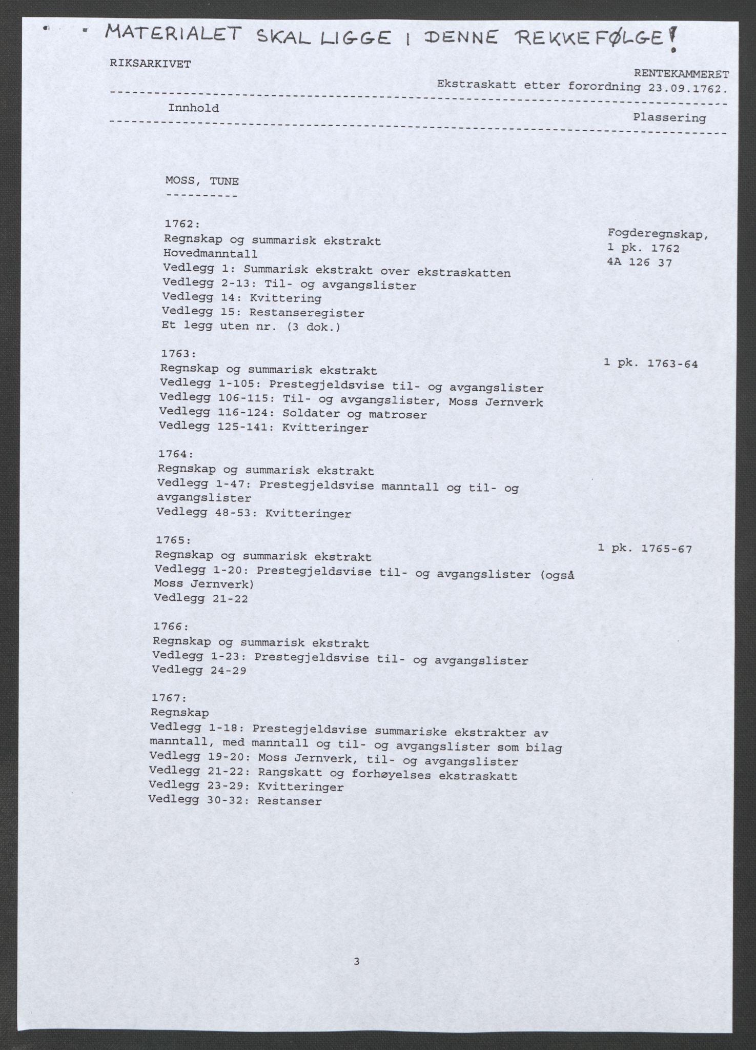 RA, Rentekammeret inntil 1814, Reviderte regnskaper, Fogderegnskap, R04/L0261: Ekstraskatten Moss, Onsøy, Tune, Veme og Åbygge, 1763, s. 2