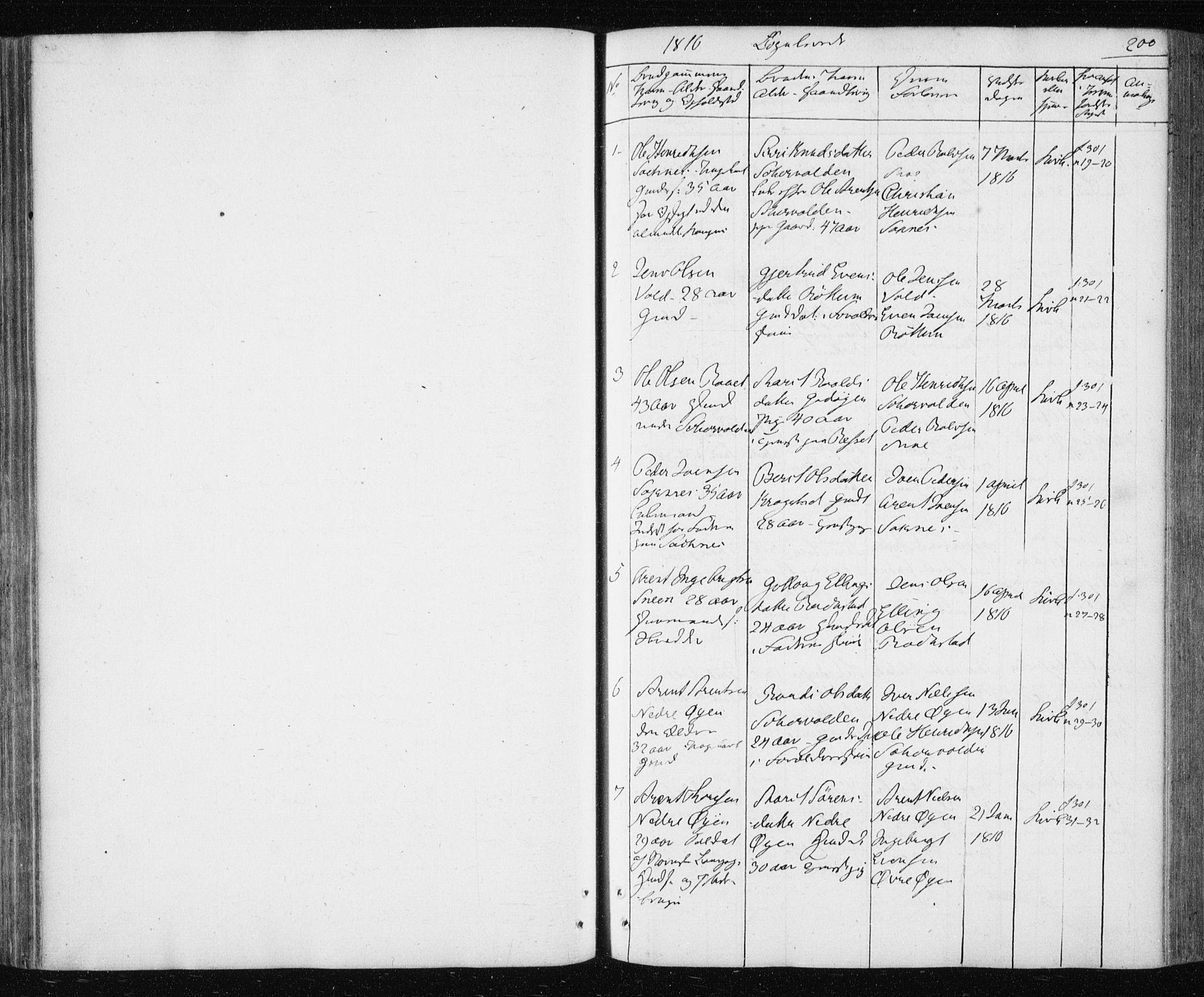 SAT, Ministerialprotokoller, klokkerbøker og fødselsregistre - Sør-Trøndelag, 687/L1017: Klokkerbok nr. 687C01, 1816-1837, s. 200
