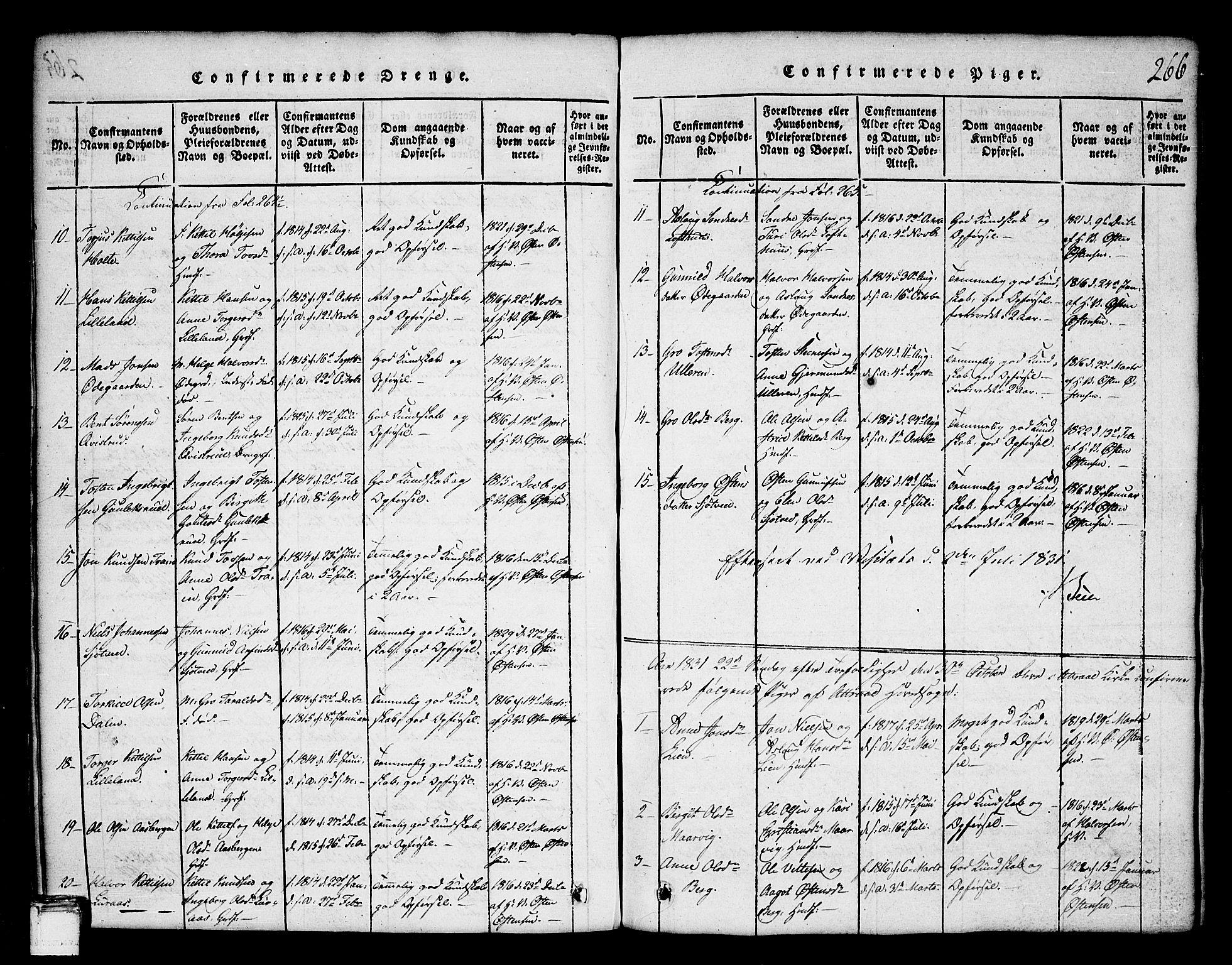 SAKO, Tinn kirkebøker, G/Ga/L0001: Klokkerbok nr. I 1, 1815-1850, s. 266