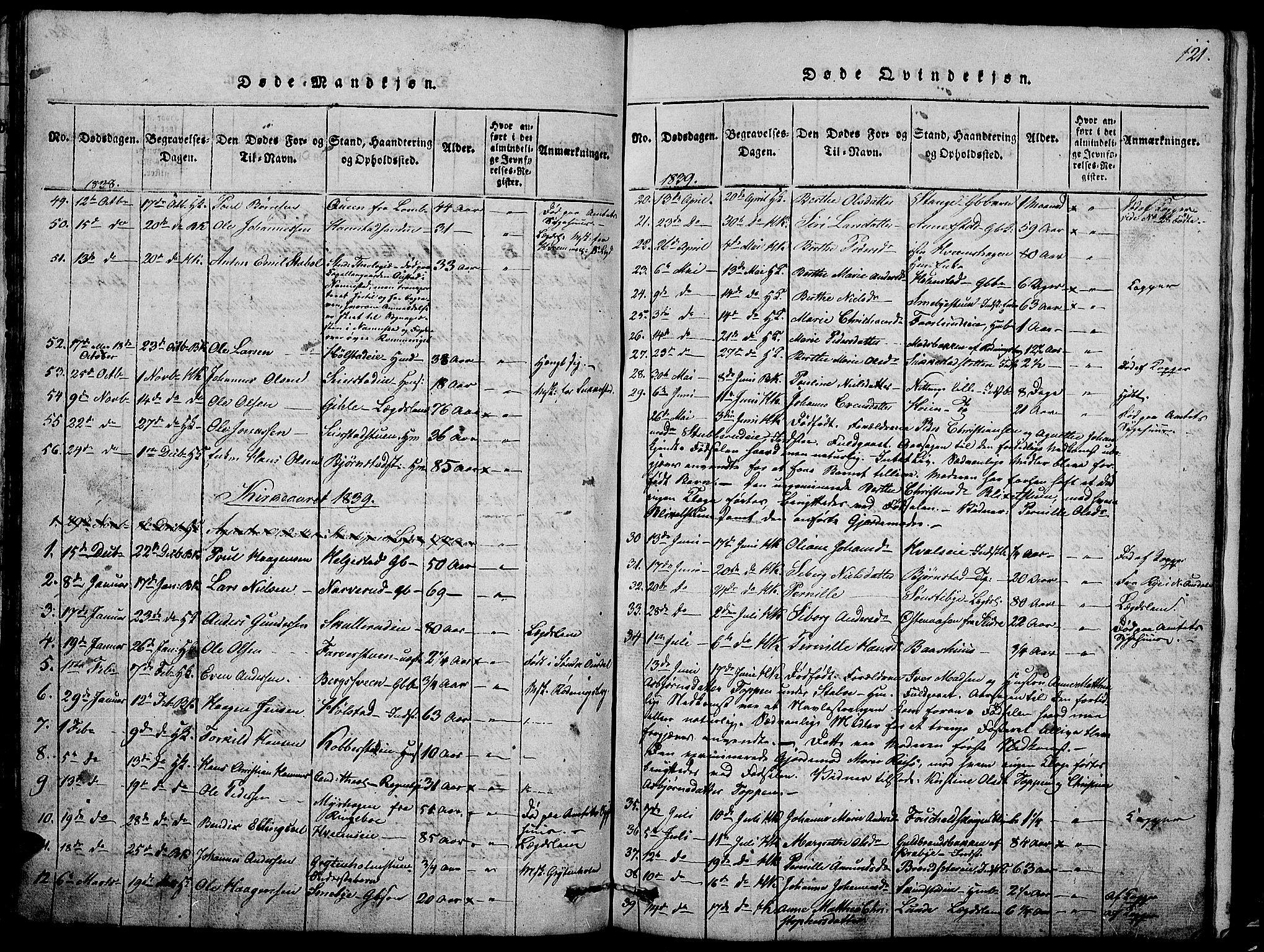 SAH, Østre Toten prestekontor, Klokkerbok nr. 1, 1827-1839, s. 121