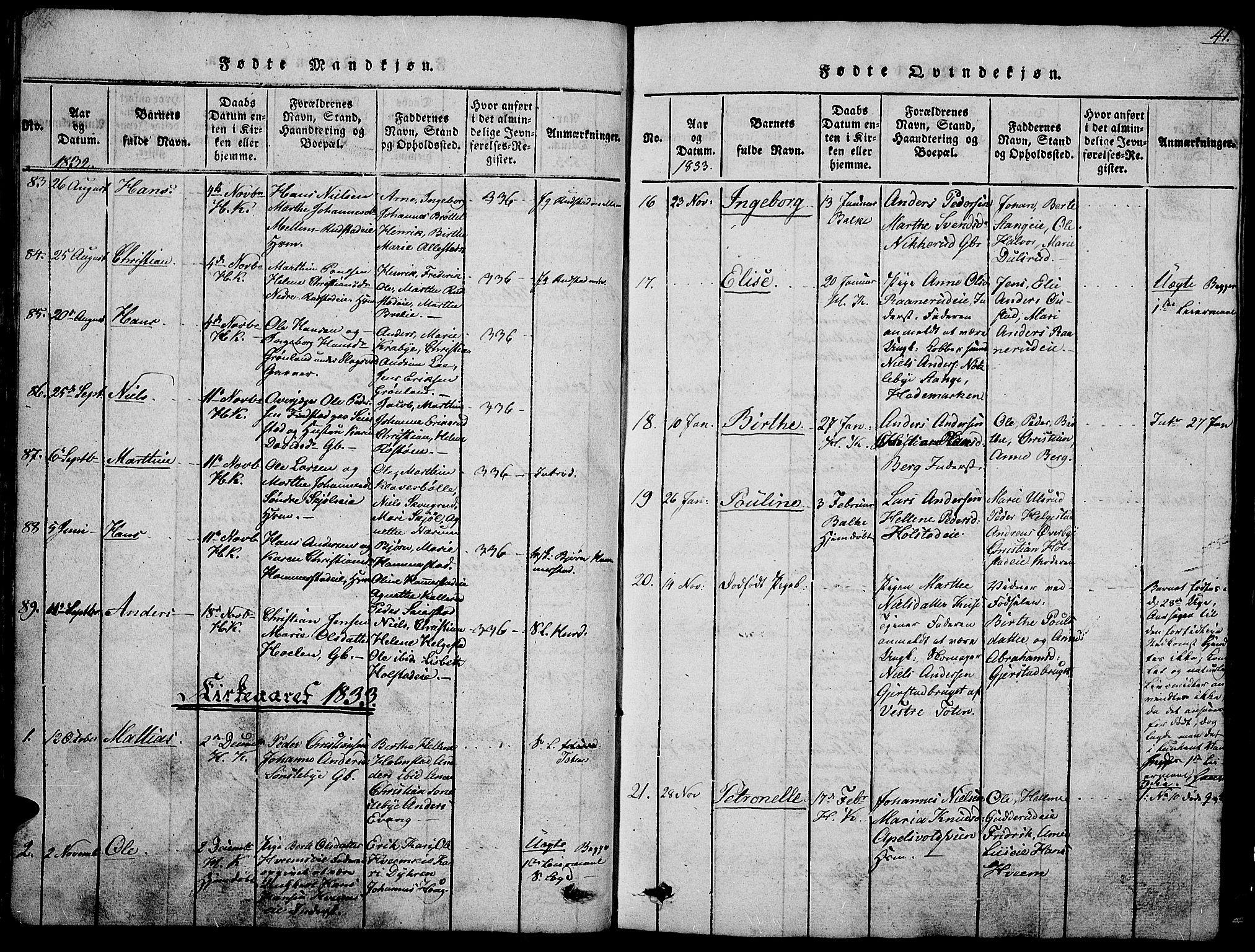 SAH, Østre Toten prestekontor, Klokkerbok nr. 1, 1827-1839, s. 41