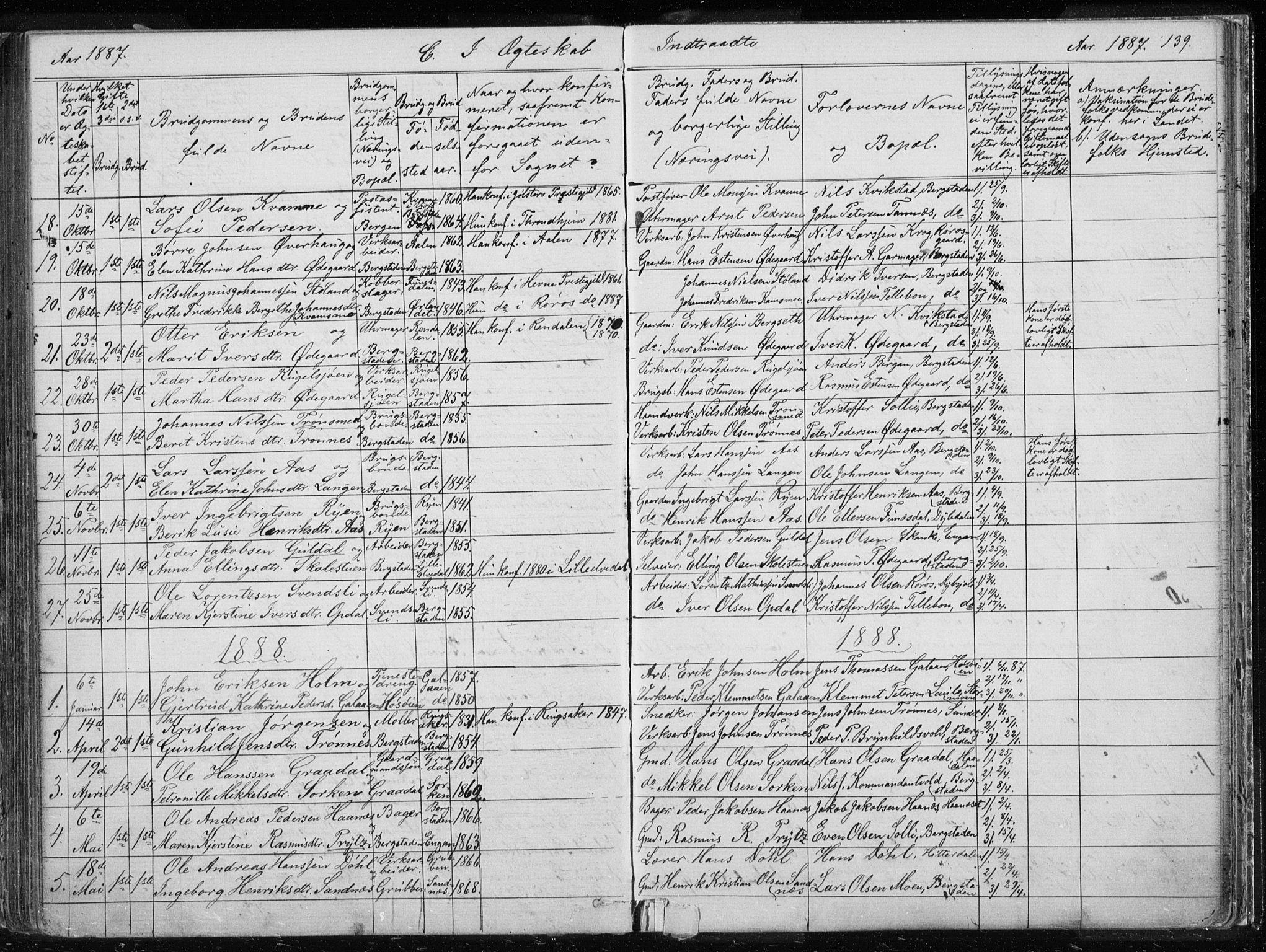 SAT, Ministerialprotokoller, klokkerbøker og fødselsregistre - Sør-Trøndelag, 681/L0940: Klokkerbok nr. 681C04, 1880-1895, s. 139