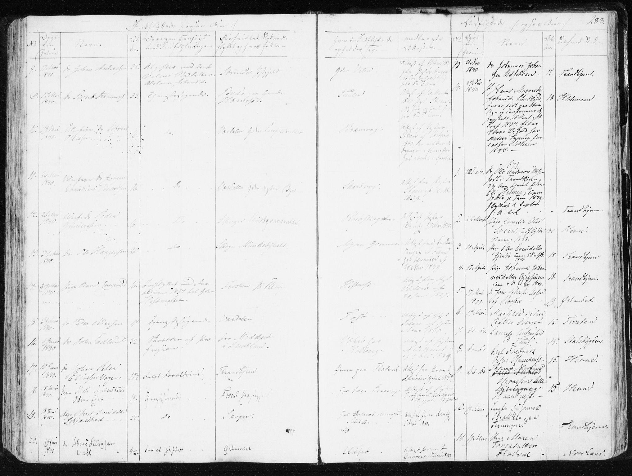 SAT, Ministerialprotokoller, klokkerbøker og fødselsregistre - Sør-Trøndelag, 634/L0528: Ministerialbok nr. 634A04, 1827-1842, s. 288
