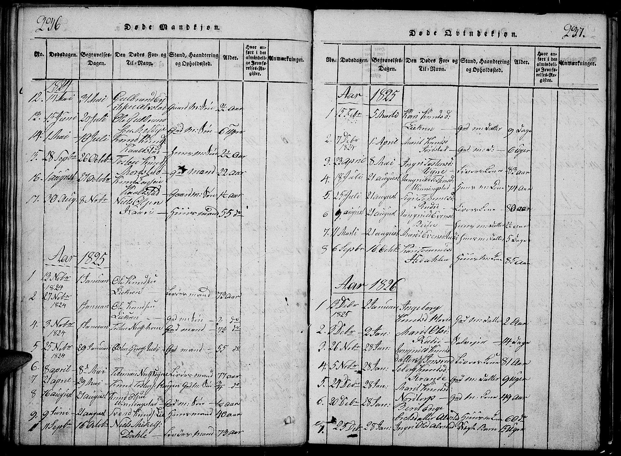SAH, Slidre prestekontor, Klokkerbok nr. 2, 1814-1839, s. 236-237