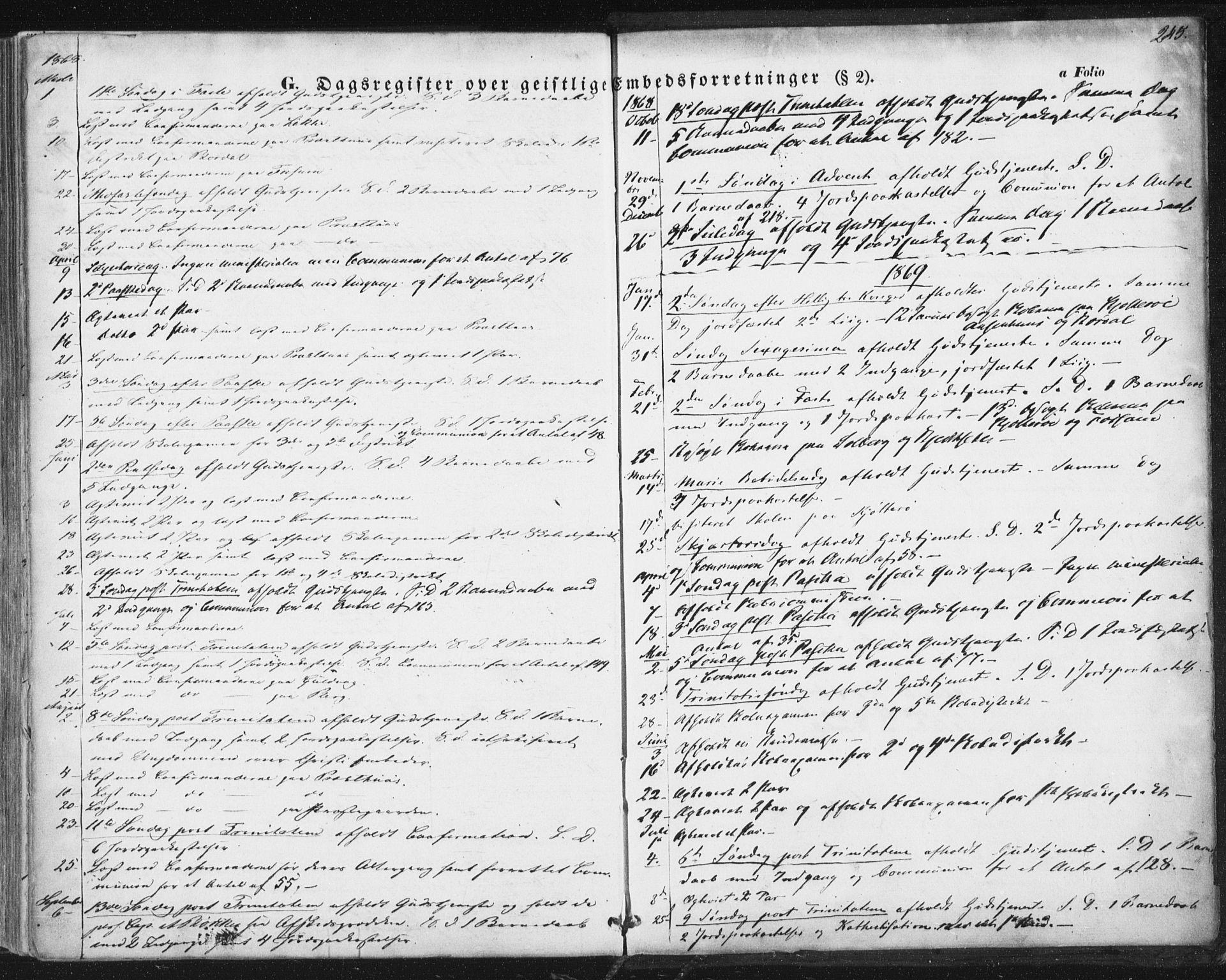 SAT, Ministerialprotokoller, klokkerbøker og fødselsregistre - Sør-Trøndelag, 689/L1038: Ministerialbok nr. 689A03, 1848-1872, s. 245