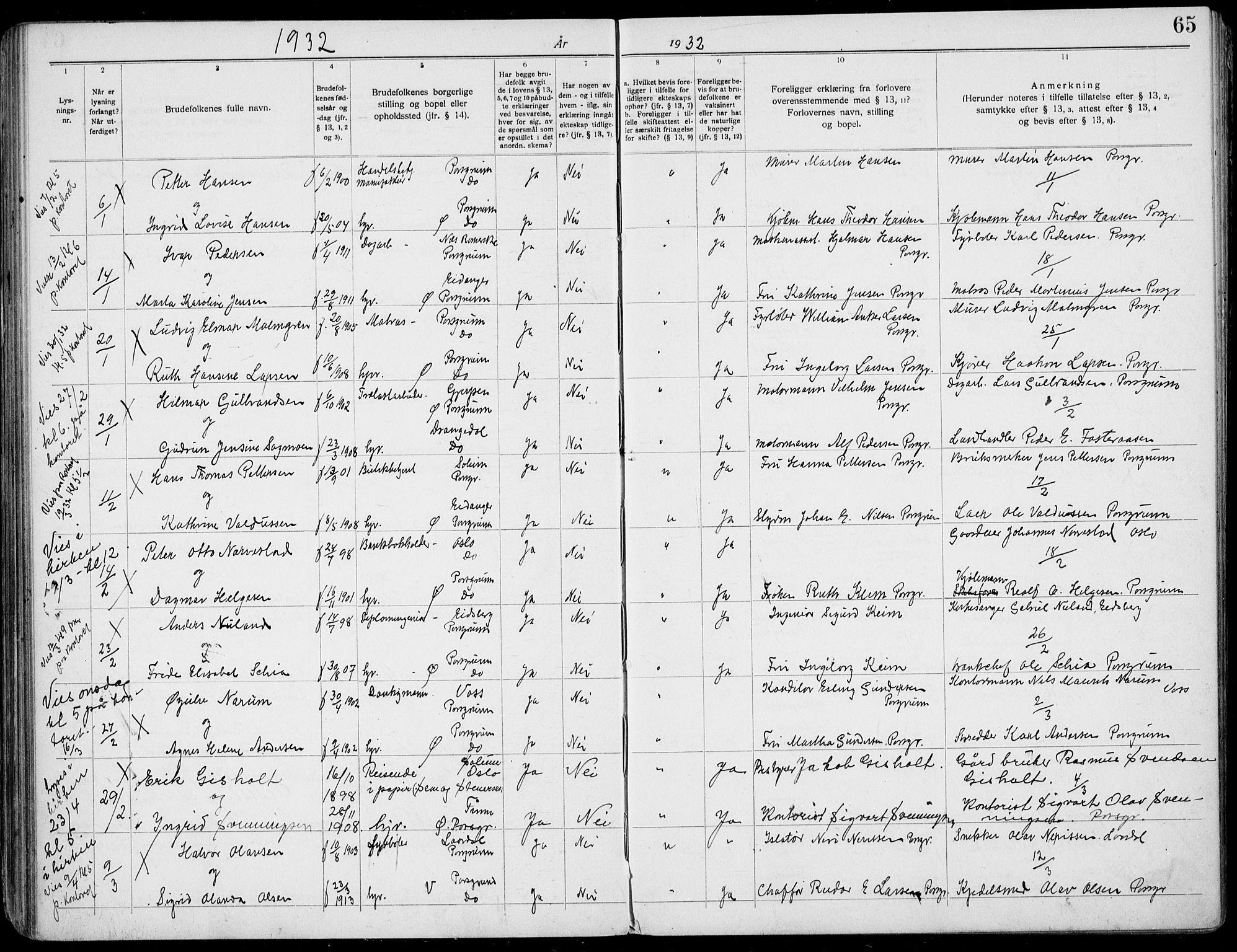 SAKO, Porsgrunn kirkebøker , H/Ha/L0001: Lysningsprotokoll nr. 1, 1919-1937, s. 65