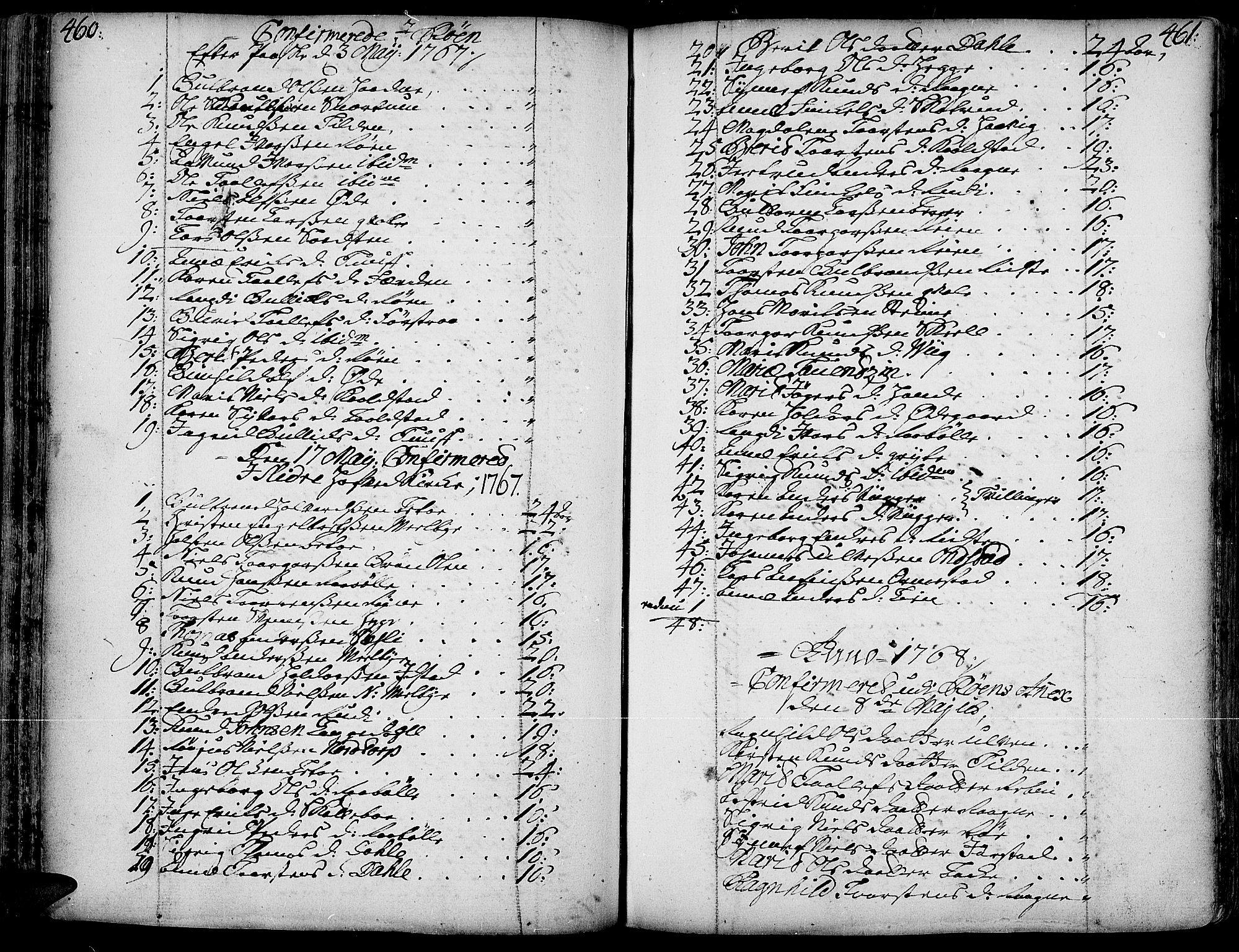 SAH, Slidre prestekontor, Ministerialbok nr. 1, 1724-1814, s. 460-461