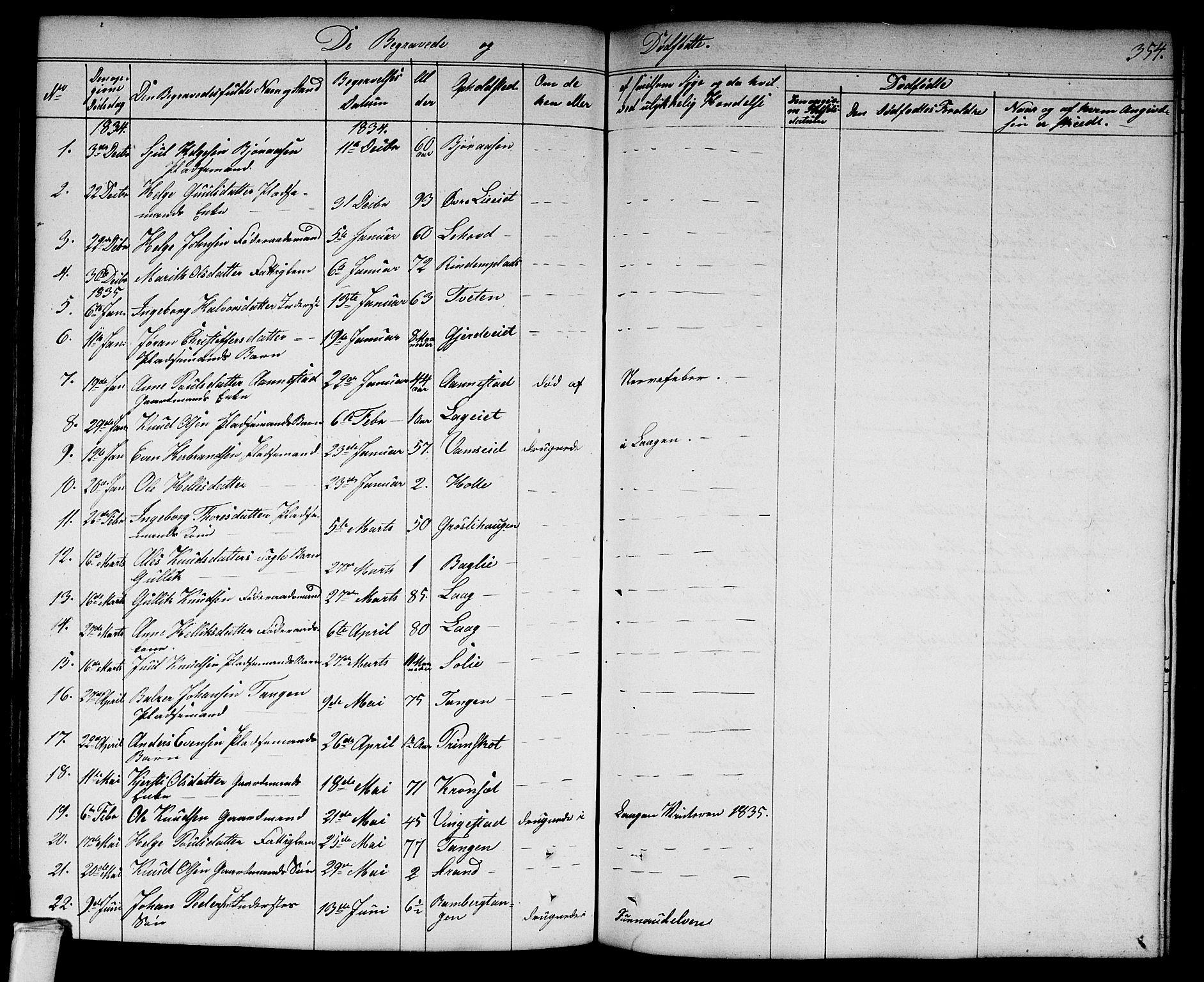 SAKO, Flesberg kirkebøker, G/Ga/L0002: Klokkerbok nr. I 2, 1834-1860, s. 354