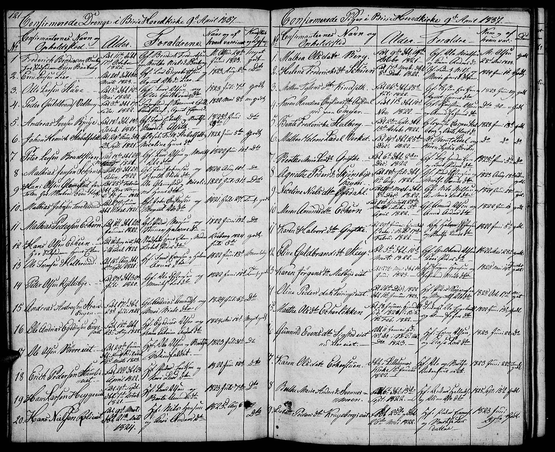 SAH, Biri prestekontor, Klokkerbok nr. 2, 1828-1842, s. 121