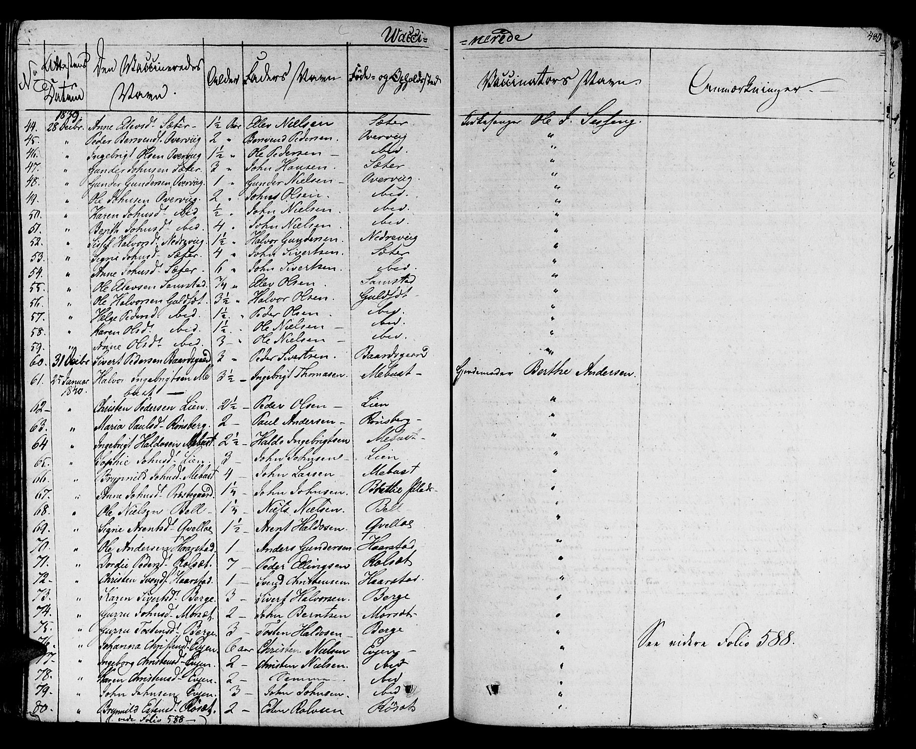 SAT, Ministerialprotokoller, klokkerbøker og fødselsregistre - Sør-Trøndelag, 695/L1143: Ministerialbok nr. 695A05 /1, 1824-1842, s. 480
