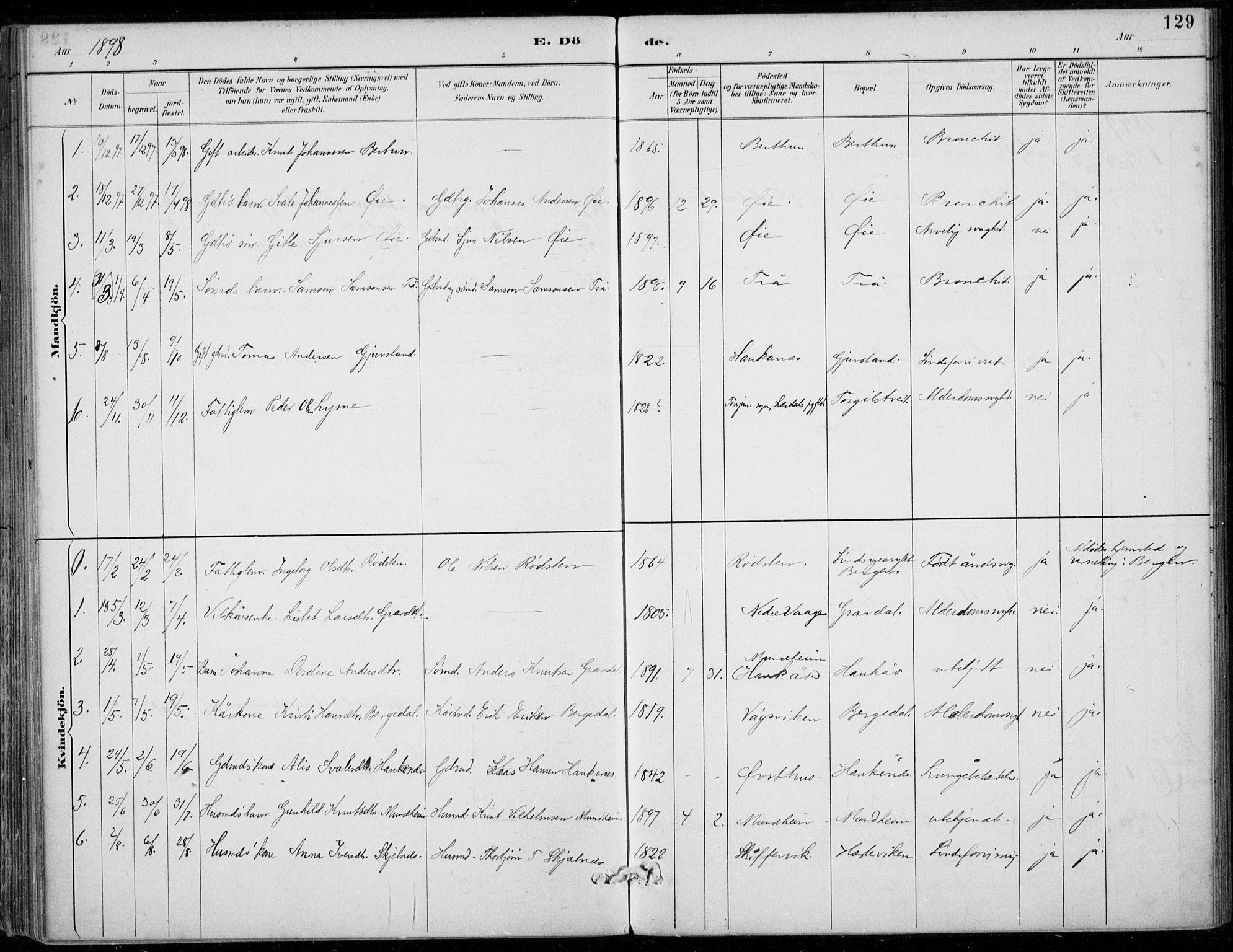 SAB, Strandebarm sokneprestembete, H/Haa: Ministerialbok nr. D  1, 1886-1912, s. 129