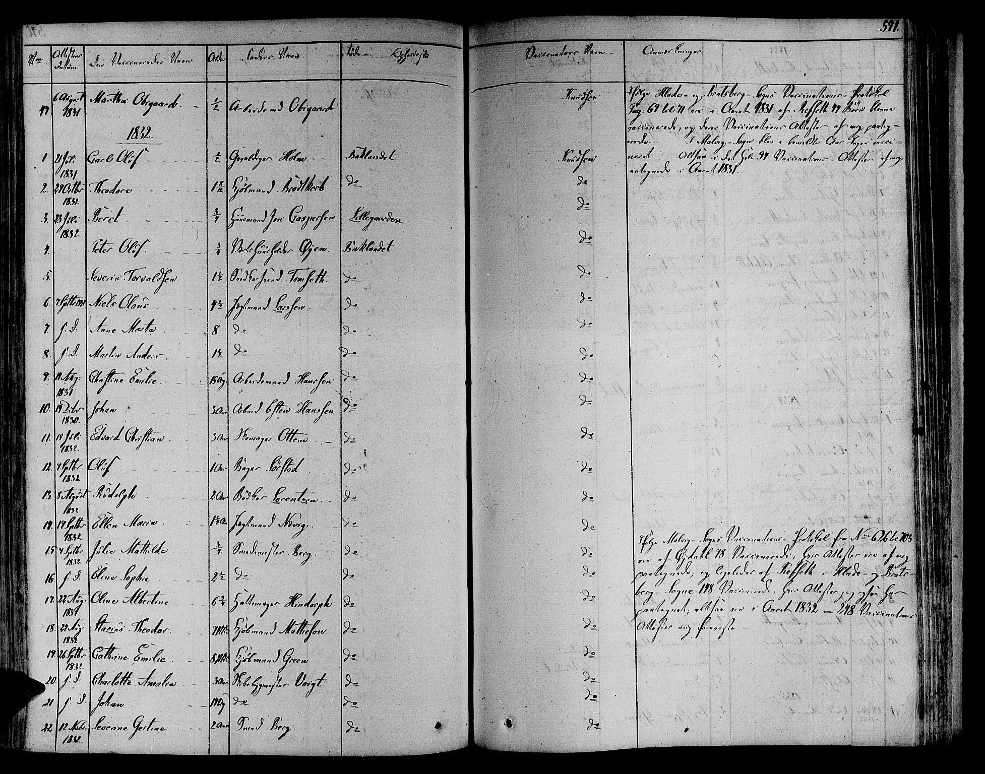 SAT, Ministerialprotokoller, klokkerbøker og fødselsregistre - Sør-Trøndelag, 606/L0286: Ministerialbok nr. 606A04 /1, 1823-1840, s. 591