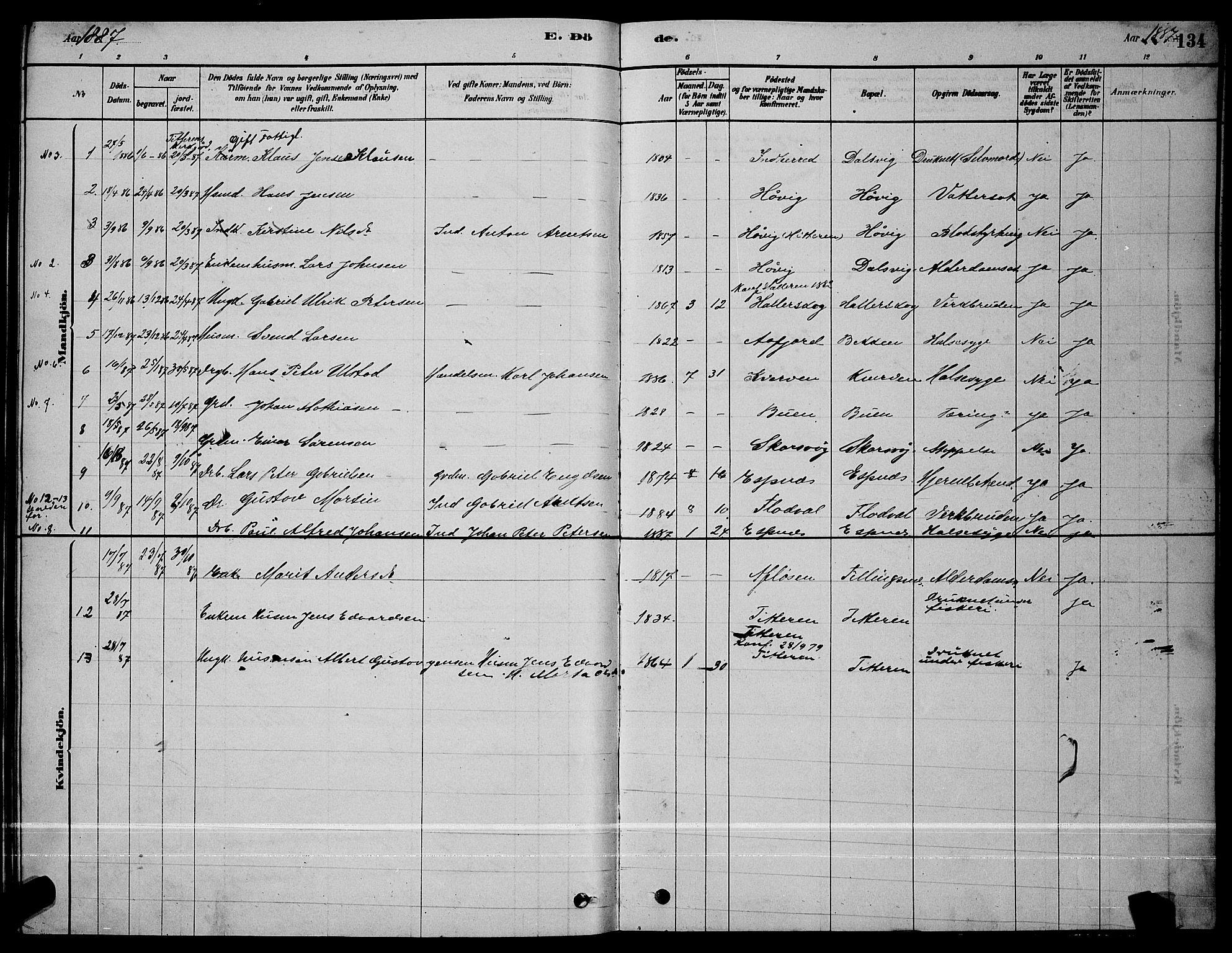 SAT, Ministerialprotokoller, klokkerbøker og fødselsregistre - Sør-Trøndelag, 641/L0597: Klokkerbok nr. 641C01, 1878-1893, s. 134