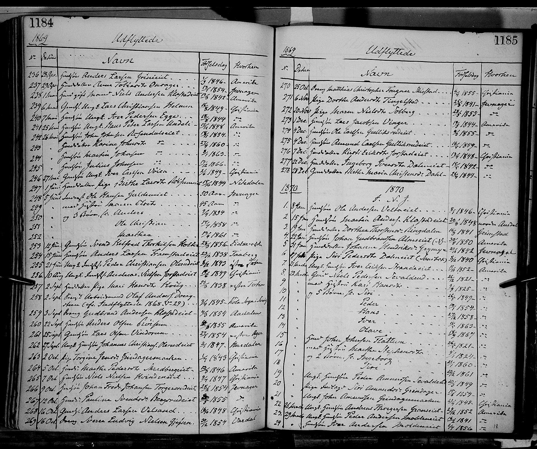 SAH, Gran prestekontor, Ministerialbok nr. 12, 1856-1874, s. 1184-1185