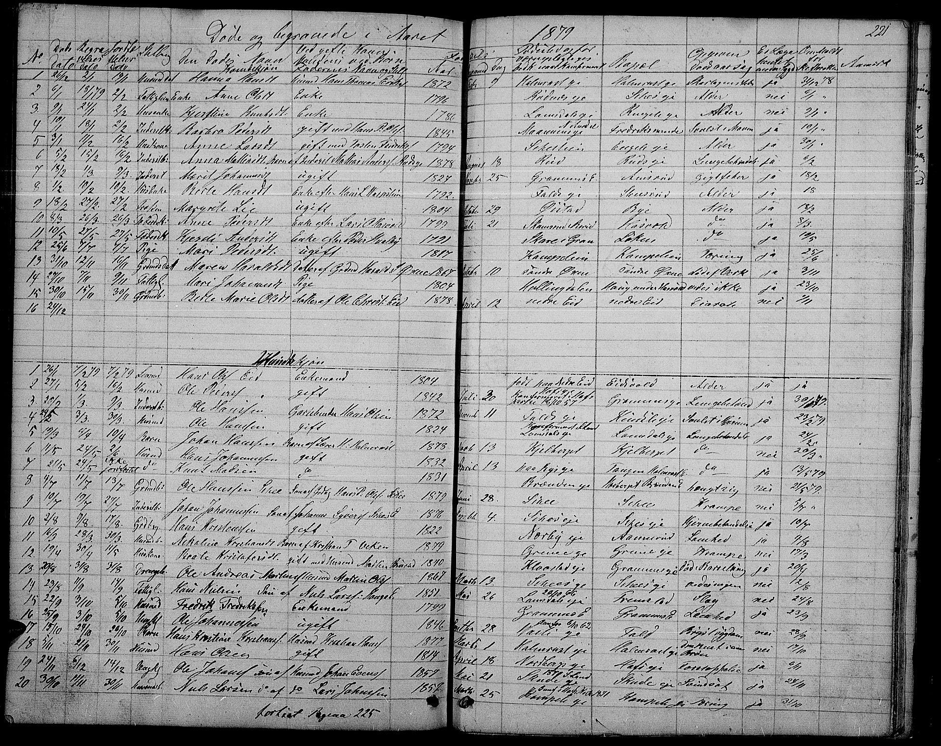 SAH, Søndre Land prestekontor, L/L0001: Klokkerbok nr. 1, 1849-1883, s. 221
