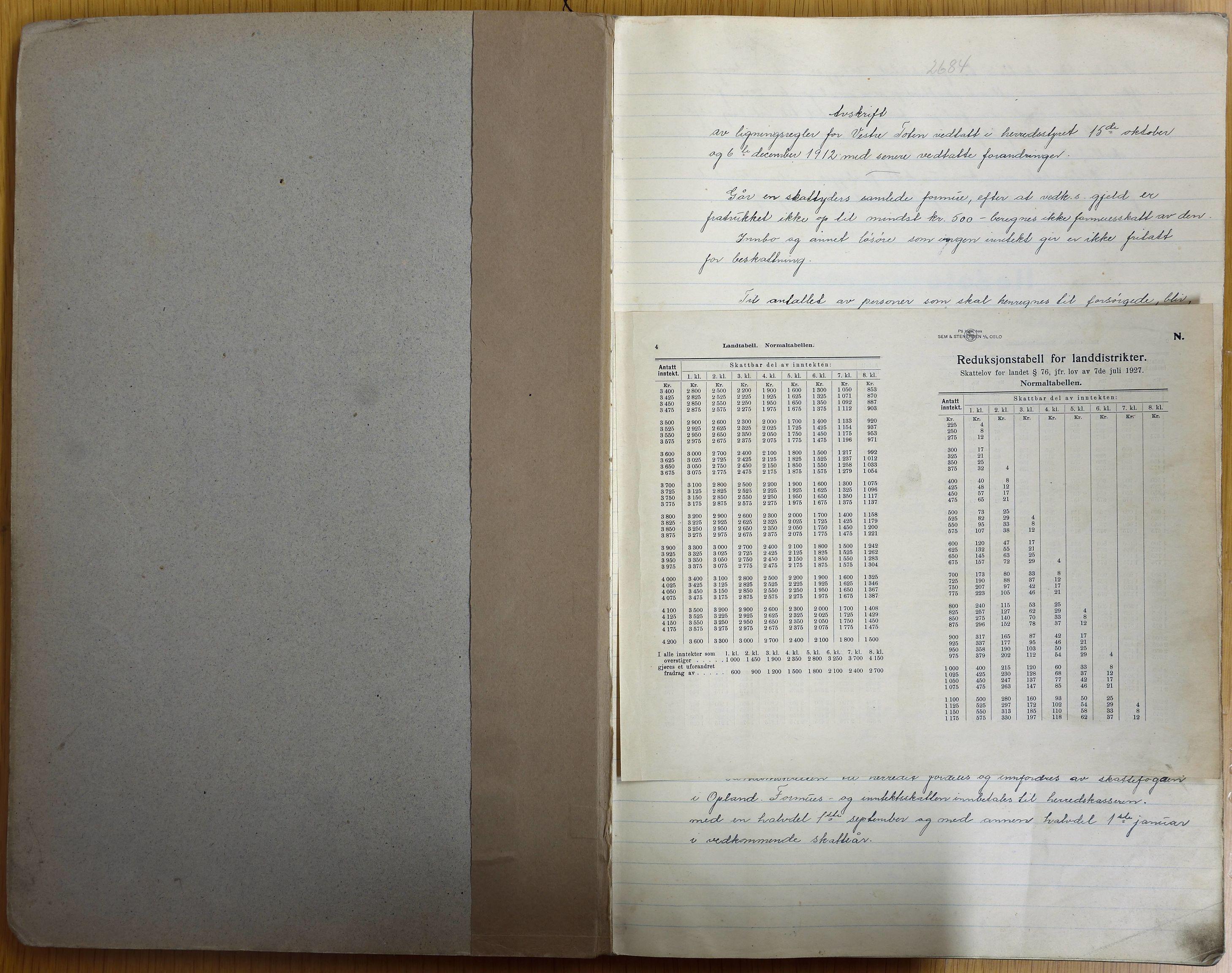 KVT, Vestre Toten kommunearkiv: Vestre Toten kommune, Avskrift av ligningsprotokollen for budsjettåret 1933-1934 i Vestre Toten skattedistrikt, 1933-1934