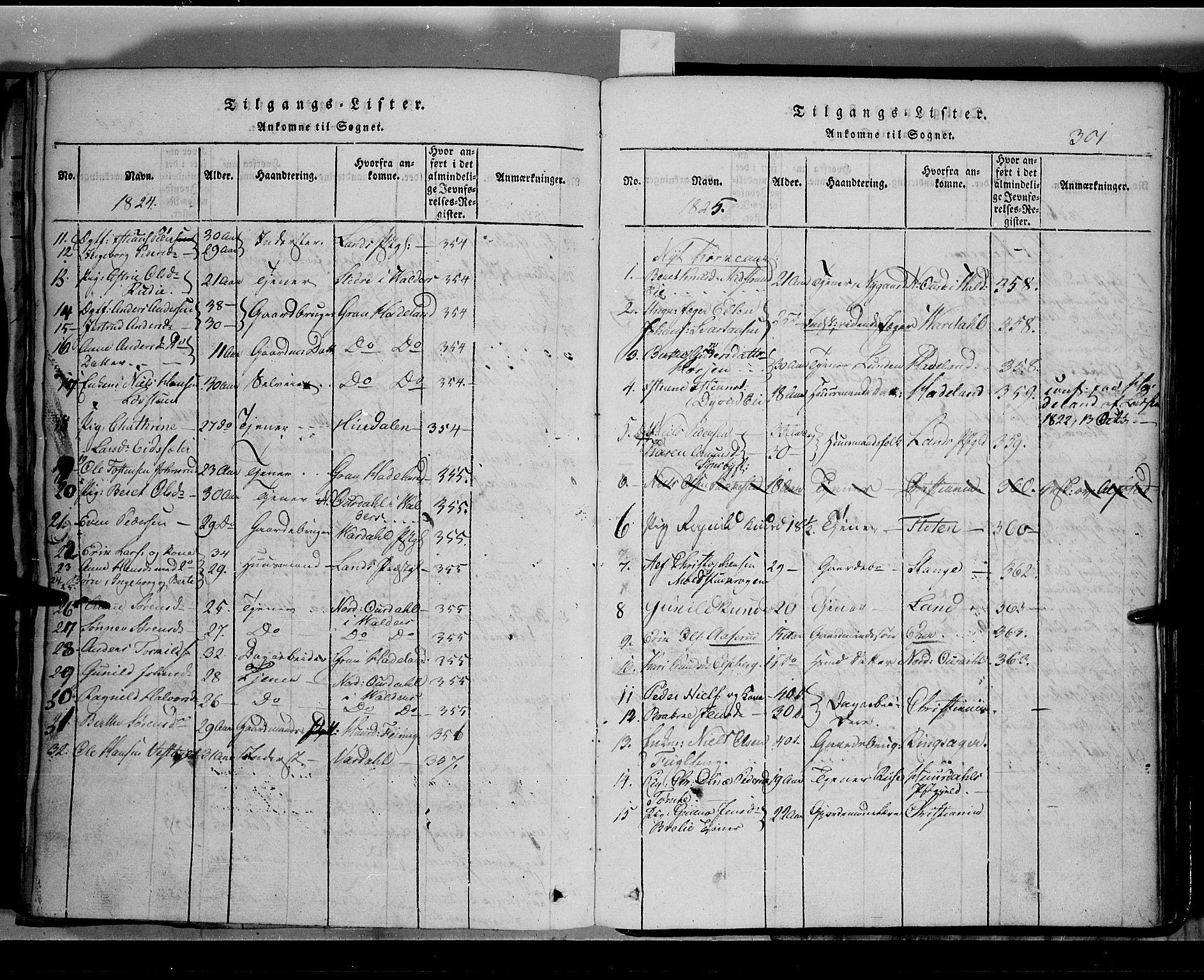 SAH, Toten prestekontor, Klokkerbok nr. 2, 1820-1827, s. 301