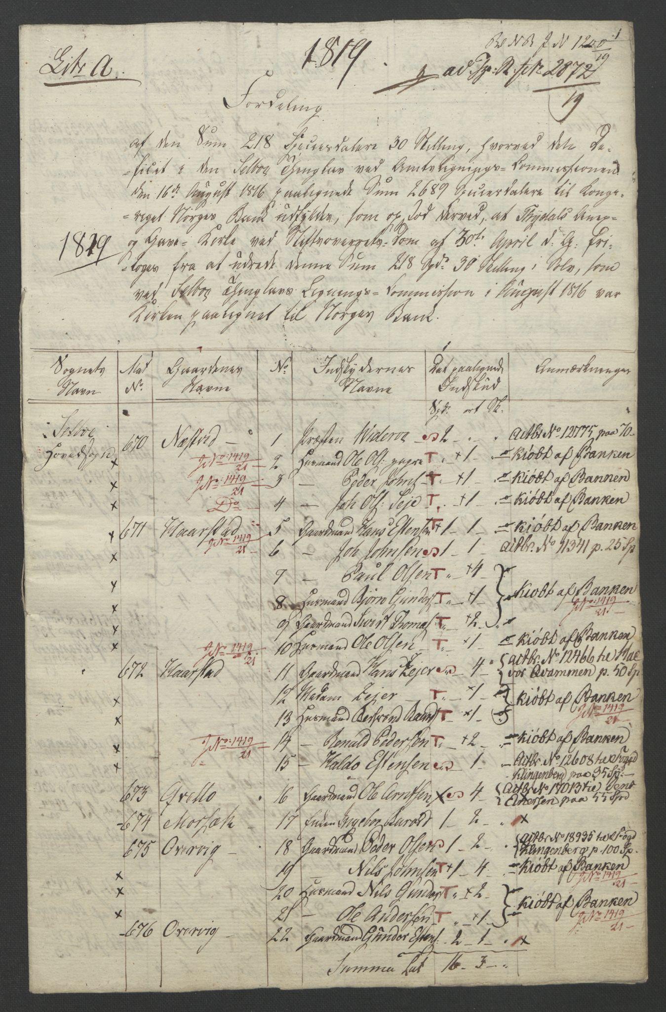 NOBA, Norges Bank/Sølvskatten 1816*, 1816-1821, s. 93
