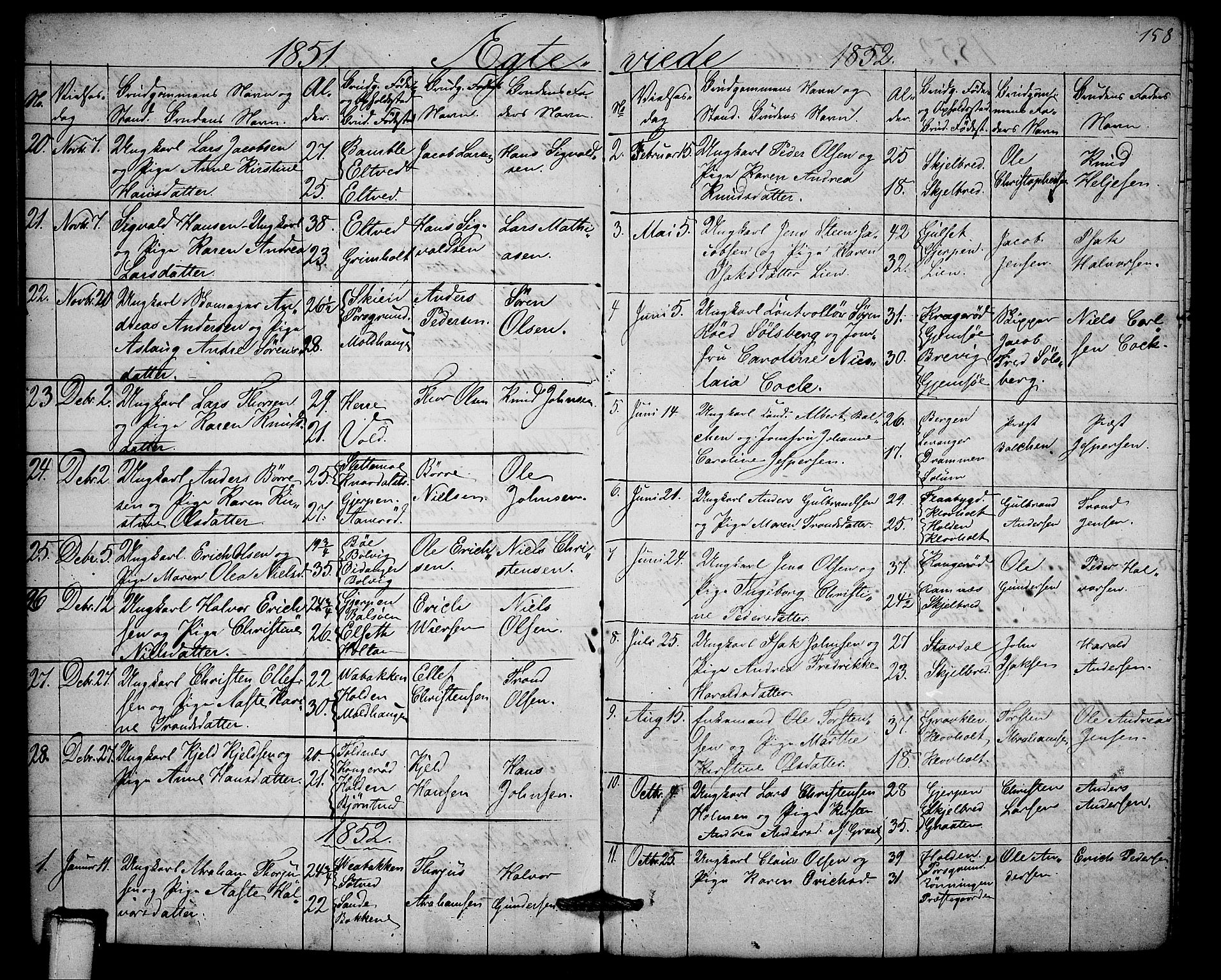 SAKO, Solum kirkebøker, G/Ga/L0003: Klokkerbok nr. I 3, 1848-1859, s. 158