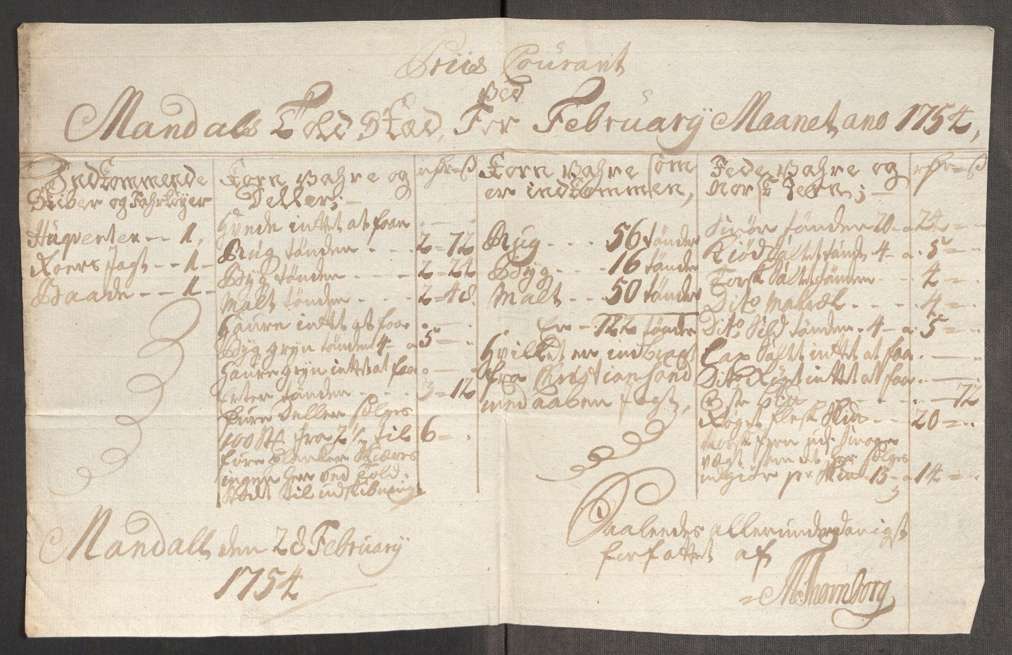 RA, Rentekammeret inntil 1814, Realistisk ordnet avdeling, Oe/L0005: [Ø1]: Priskuranter, 1753-1757, s. 307