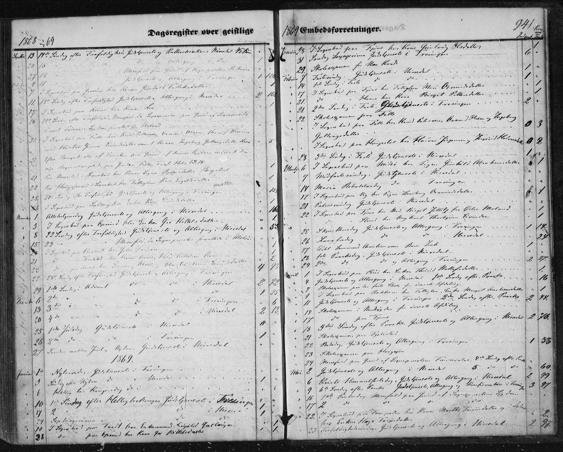 SAKO, Nissedal kirkebøker, F/Fa/L0003: Ministerialbok nr. I 3, 1846-1870, s. 940-941