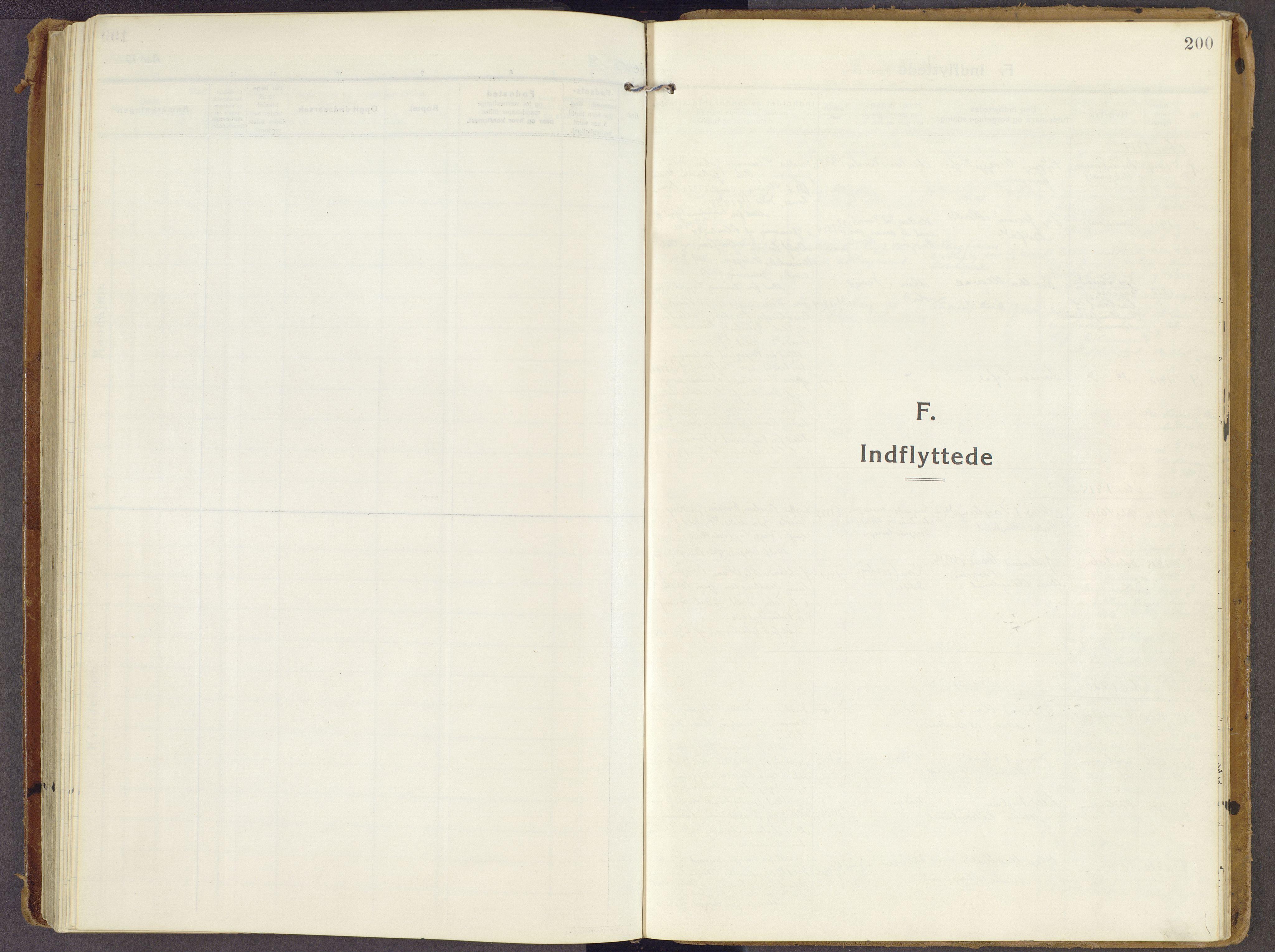 SAH, Brandbu prestekontor, Ministerialbok nr. 3, 1914-1928, s. 200