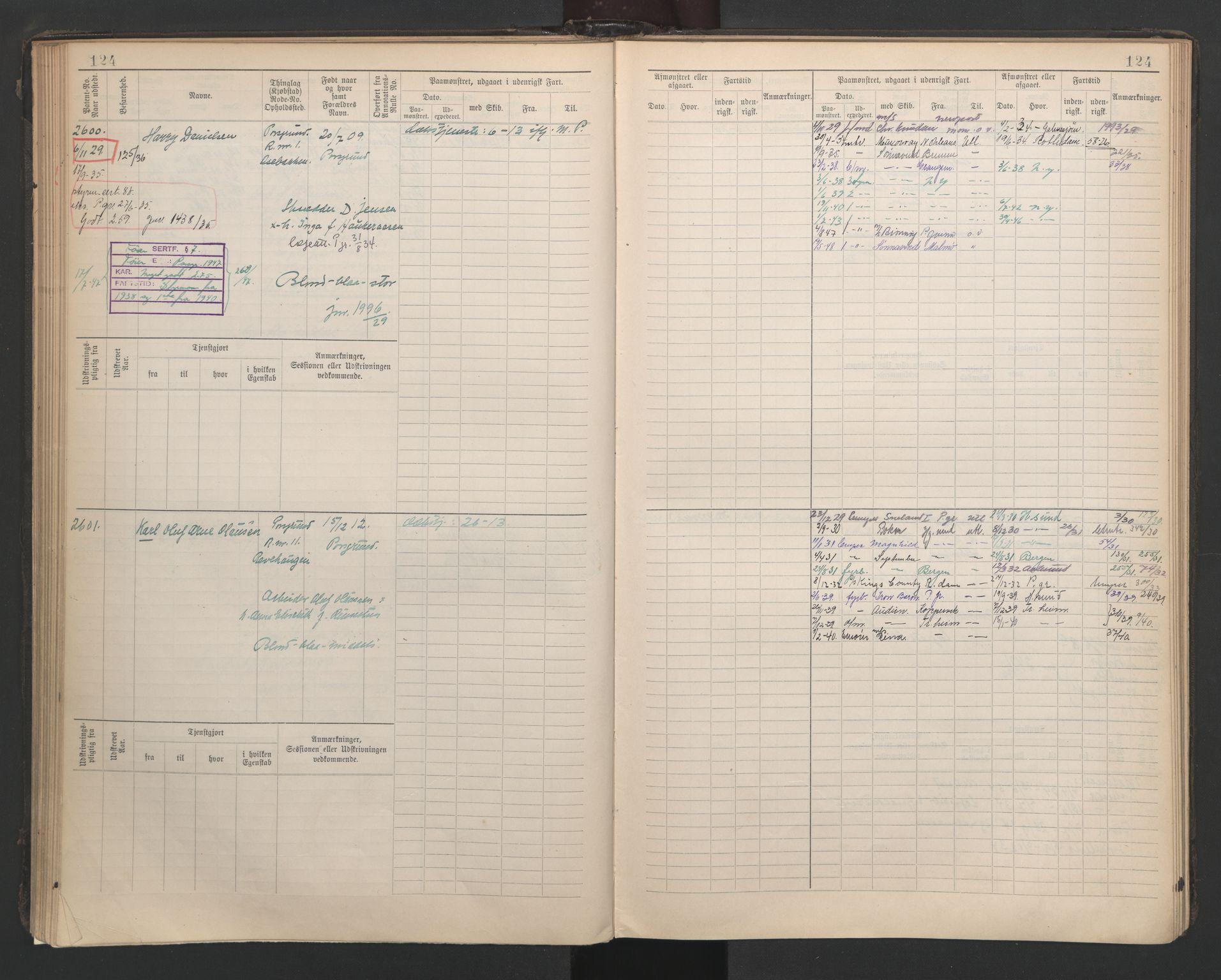 SAKO, Porsgrunn innrulleringskontor, F/Fb/L0007: Annotasjonsrulle, 1926-1948, s. 124