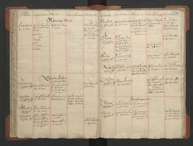 RA, Sogneprestenes manntall 1664-1666, nr. 7: Hadeland prosti, 1664-1666, s. 165-166