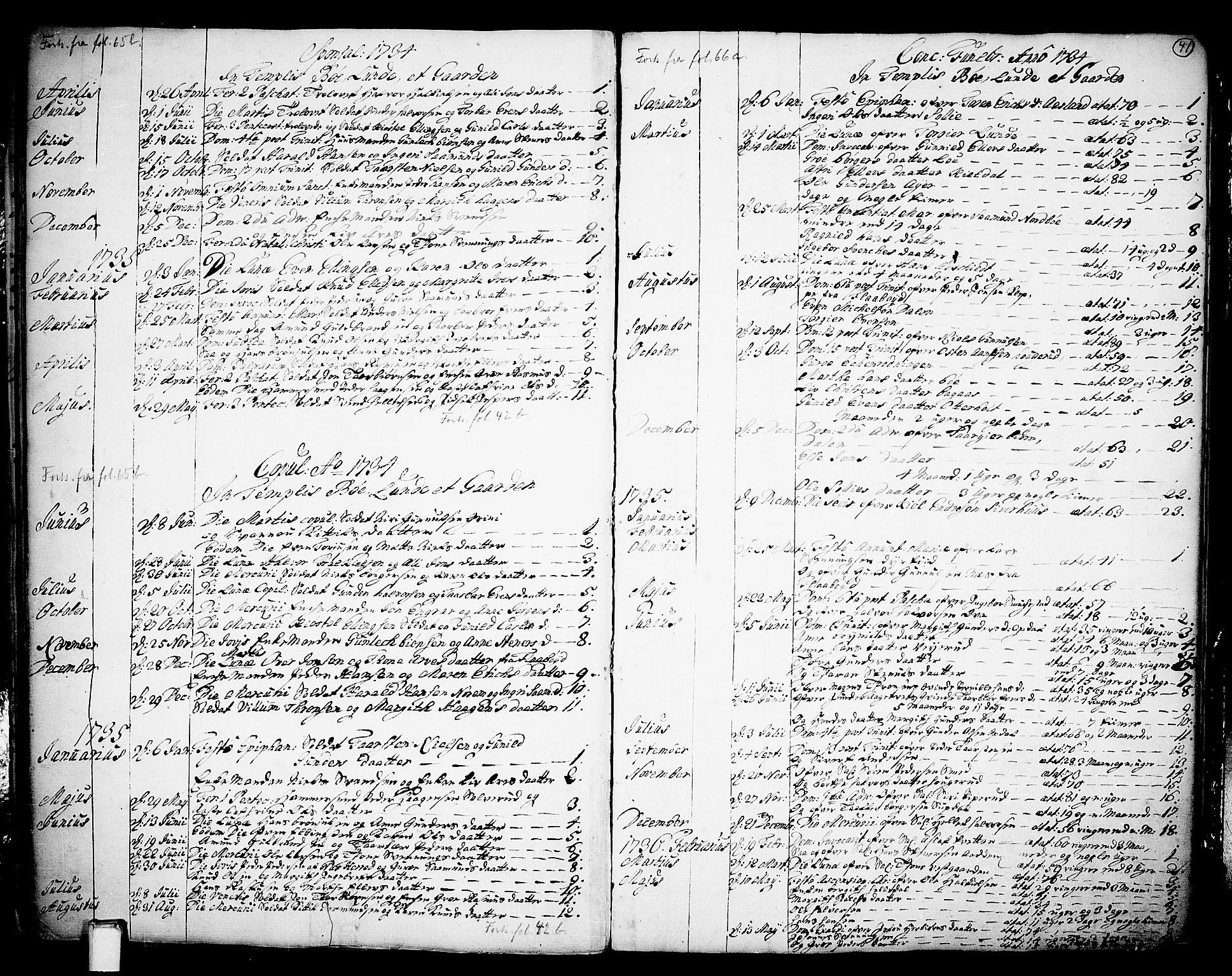 SAKO, Bø kirkebøker, F/Fa/L0003: Ministerialbok nr. 3, 1733-1748, s. 41
