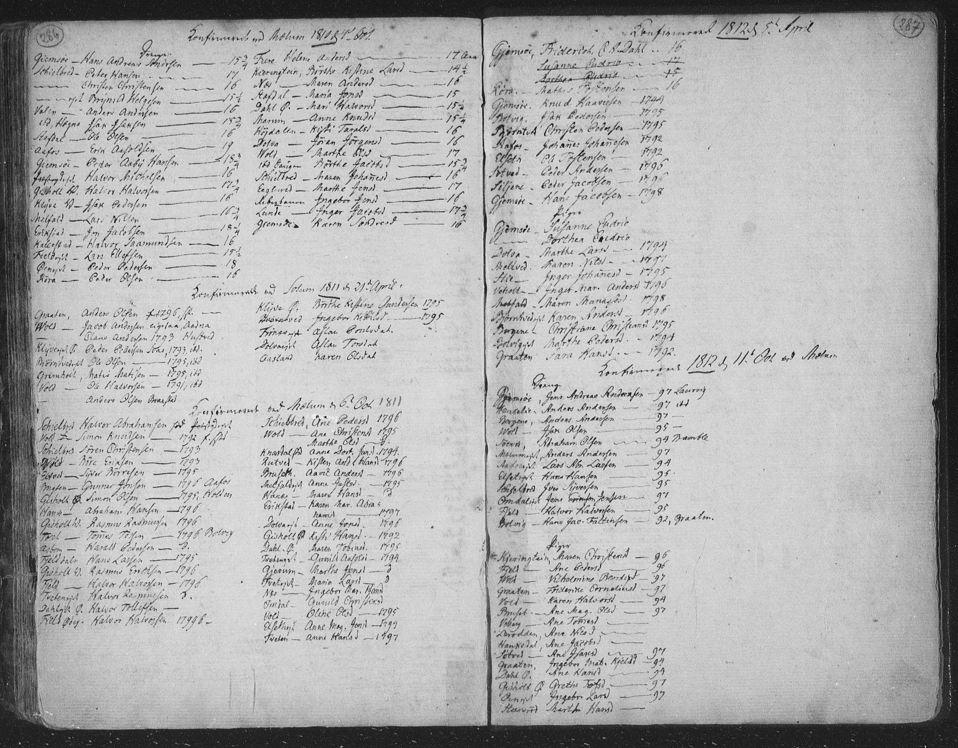 SAKO, Solum kirkebøker, F/Fa/L0003: Ministerialbok nr. I 3, 1761-1814, s. 286-287