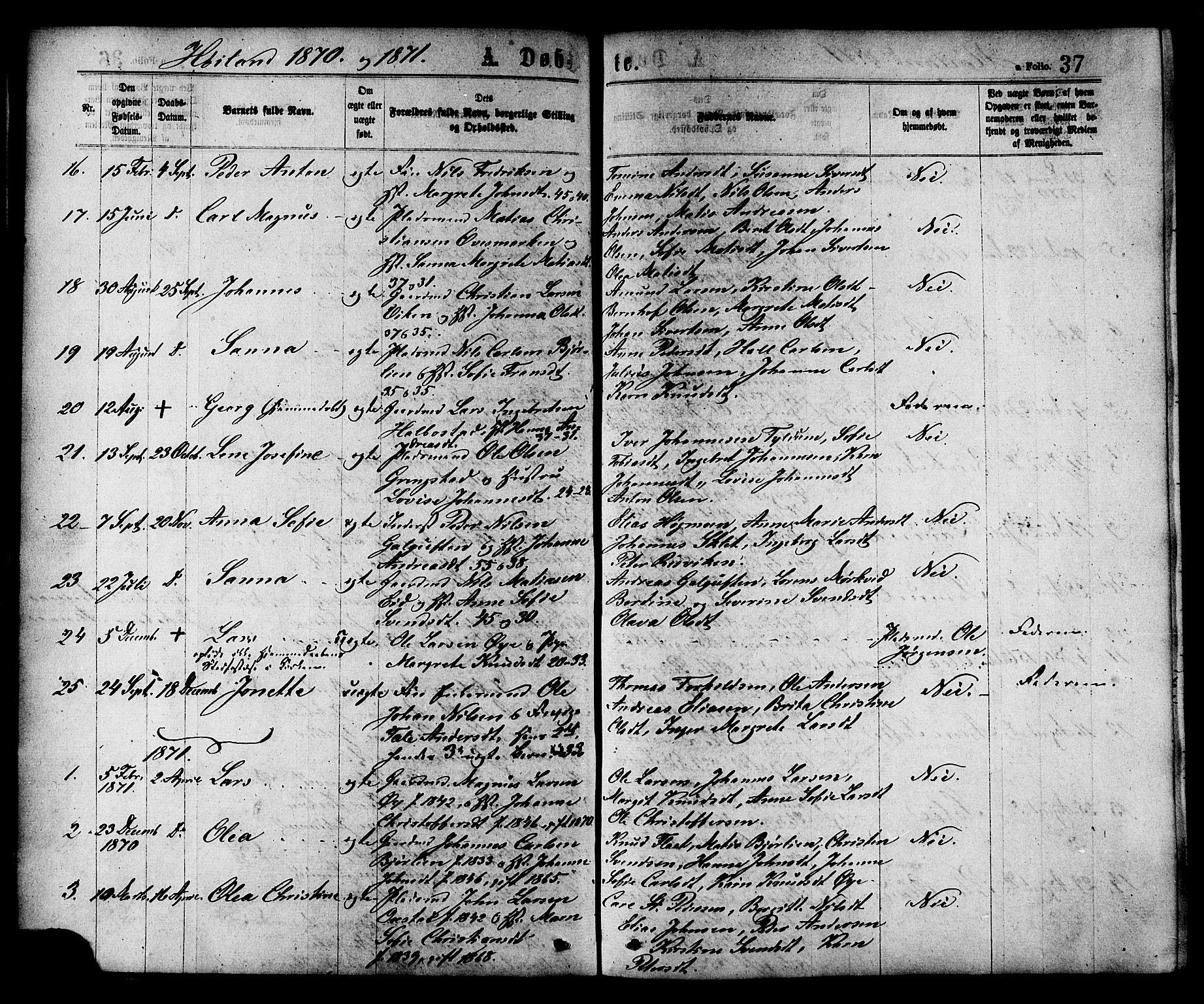 SAT, Ministerialprotokoller, klokkerbøker og fødselsregistre - Nord-Trøndelag, 758/L0516: Ministerialbok nr. 758A03 /2, 1869-1879, s. 37