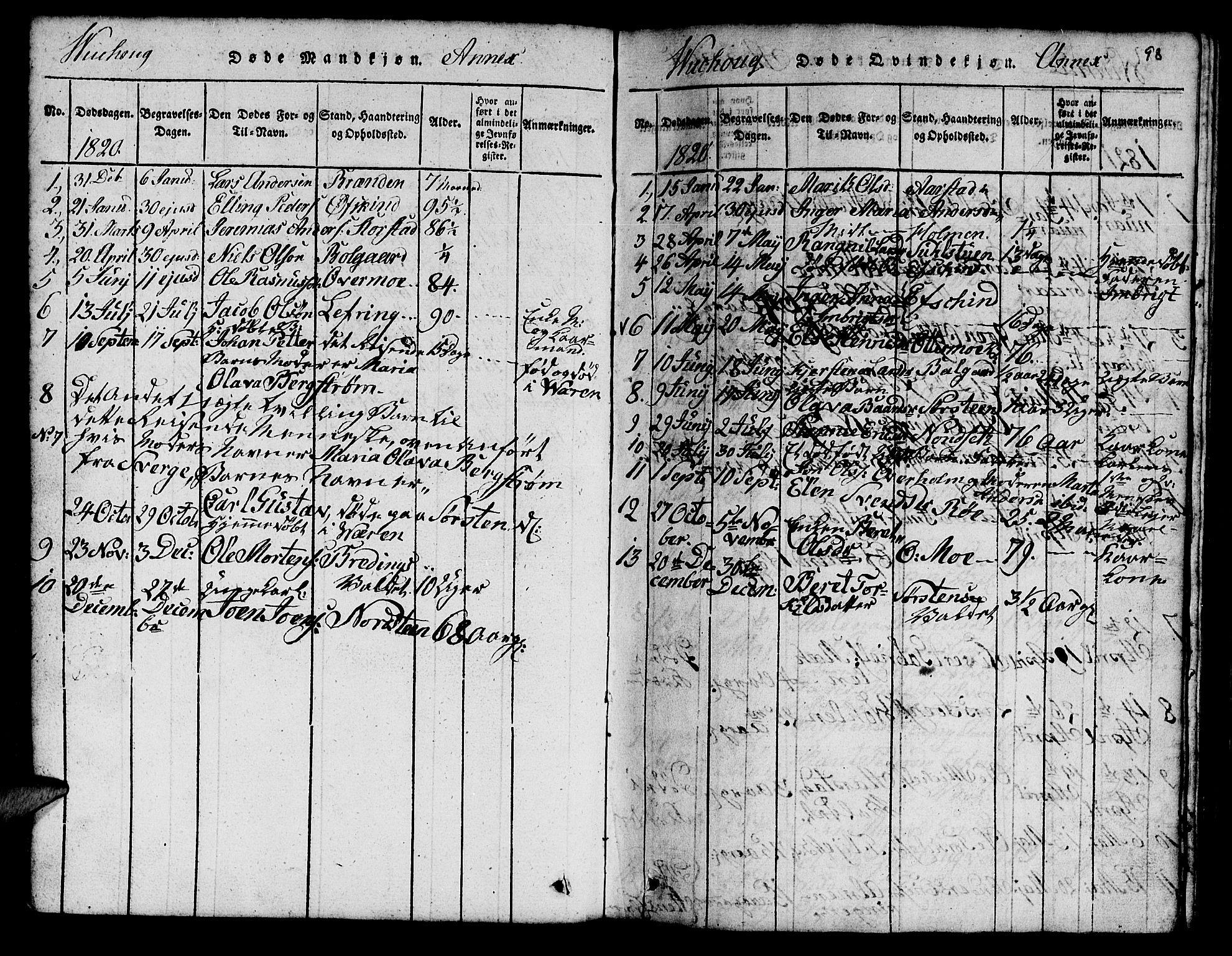 SAT, Ministerialprotokoller, klokkerbøker og fødselsregistre - Nord-Trøndelag, 724/L0265: Klokkerbok nr. 724C01, 1816-1845, s. 98