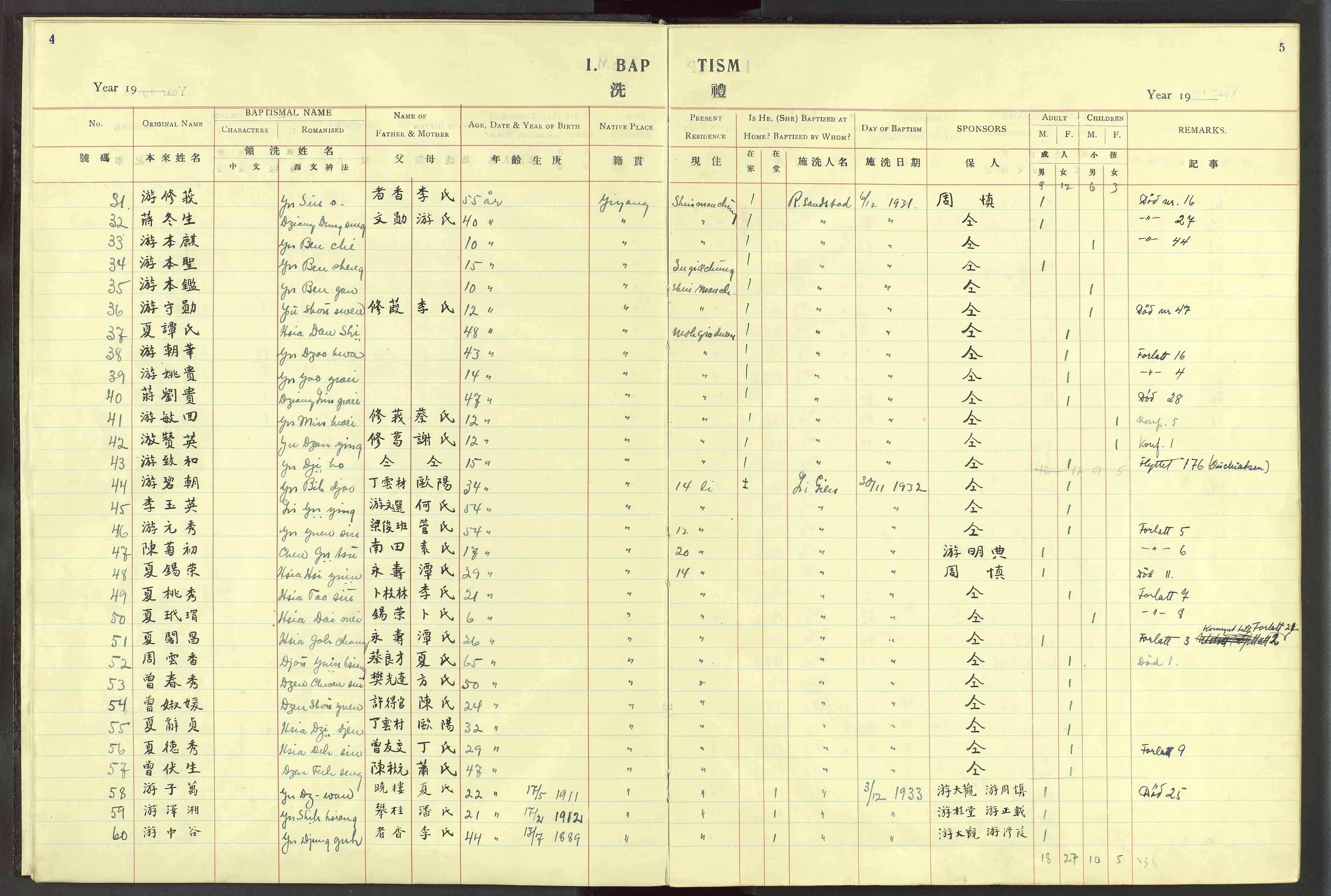 VID, Det Norske Misjonsselskap - utland - Kina (Hunan), Dm/L0024: Ministerialbok nr. 62, 1931-1948, s. 4-5