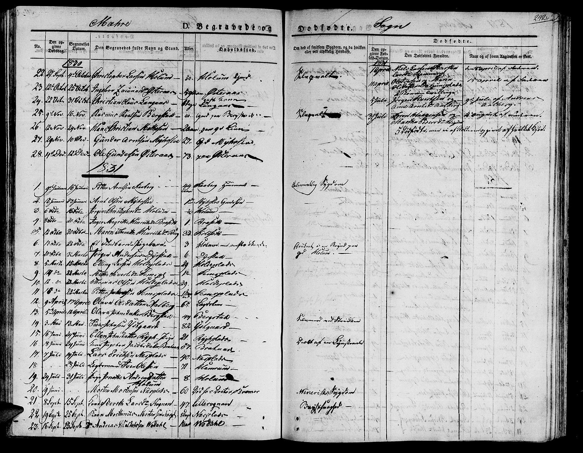 SAT, Ministerialprotokoller, klokkerbøker og fødselsregistre - Nord-Trøndelag, 735/L0336: Ministerialbok nr. 735A05 /1, 1825-1835, s. 242