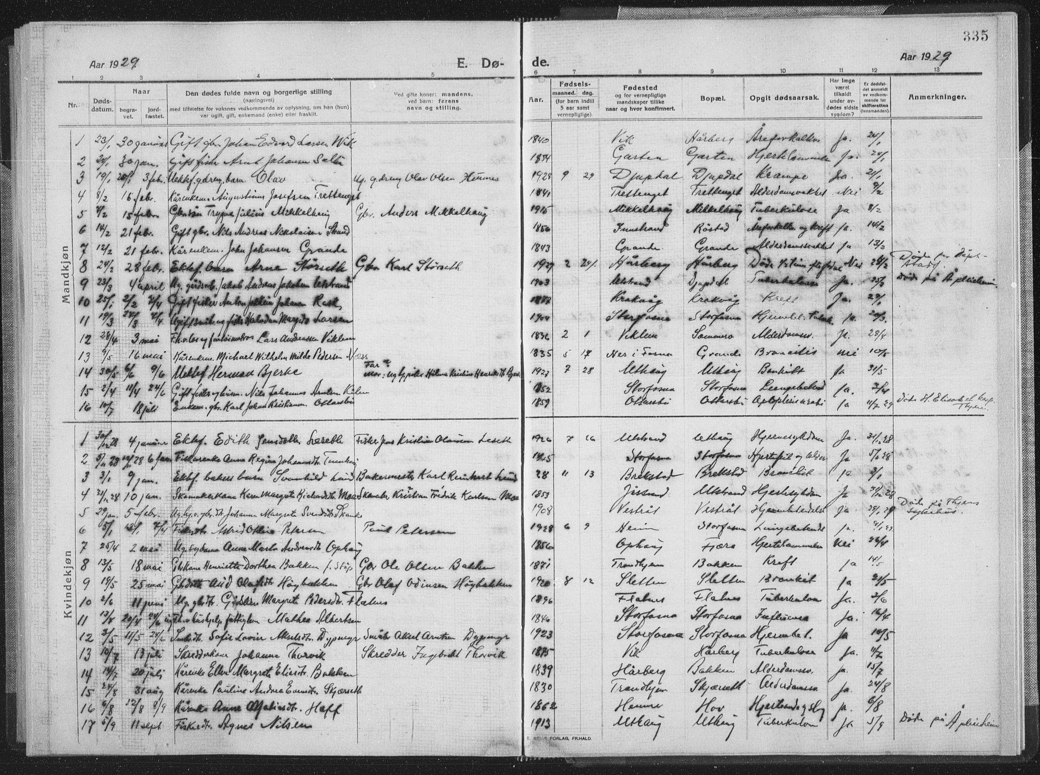SAT, Ministerialprotokoller, klokkerbøker og fødselsregistre - Sør-Trøndelag, 659/L0747: Klokkerbok nr. 659C04, 1913-1938, s. 335